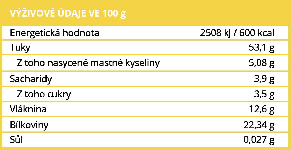 Výživové údaje BrainMax Pure Mandlová mouka v BIO kvalitě - BrainMarket.cz
