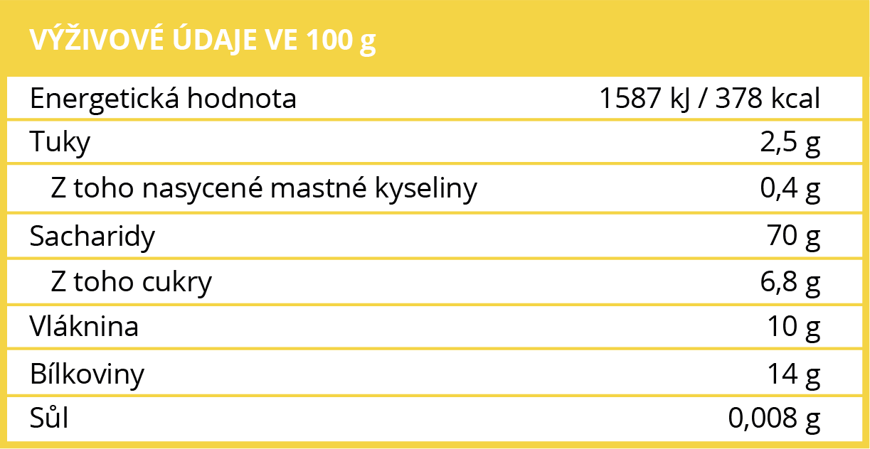 Výživové údaje BrainMax Pure Špaldová mouka v BIO kvalitě - BrainMarket.cz