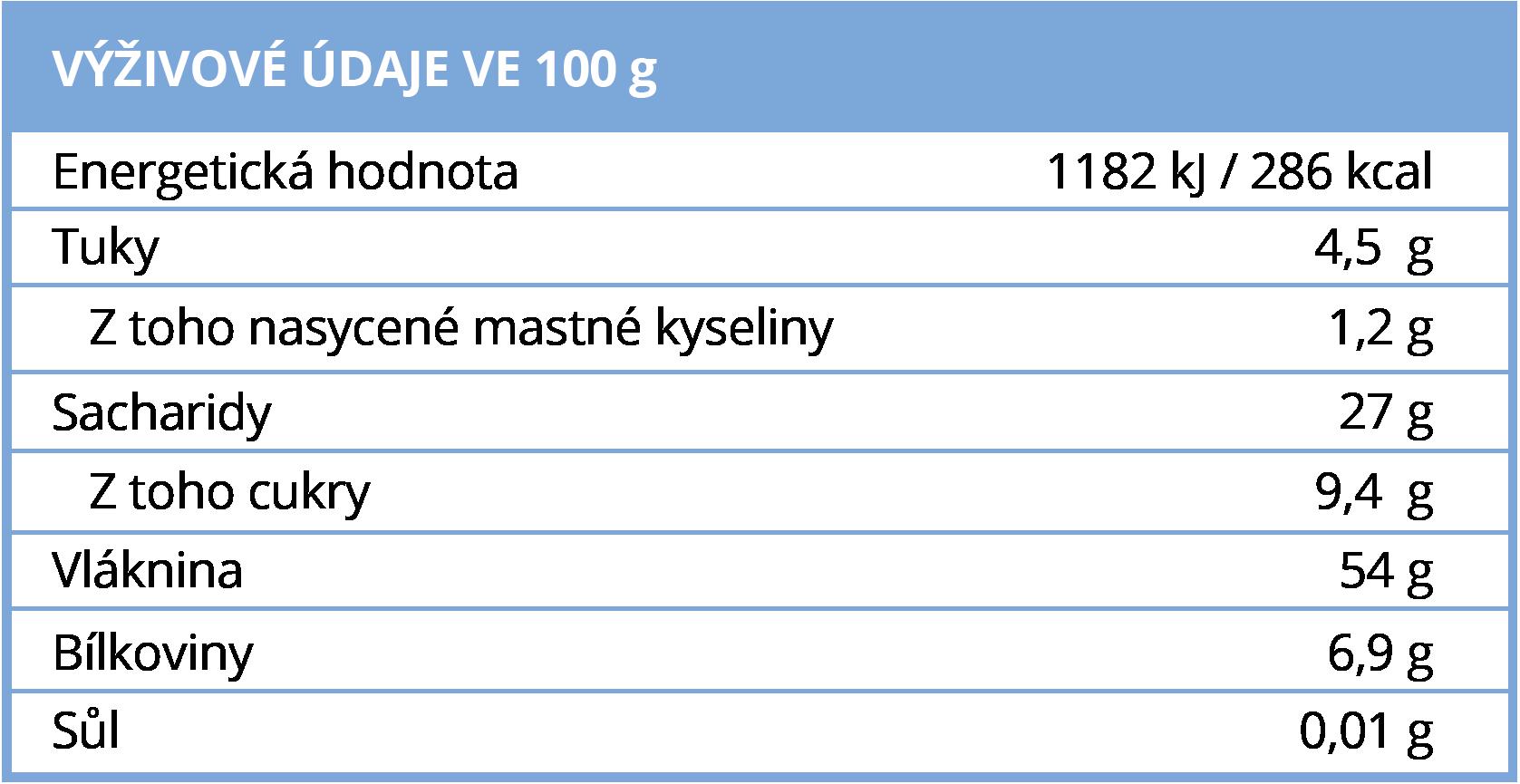 Výživové hodnoty BrainMax Pure Arónie - černý jeřáb BIO prášek, 200 g - BrainMarket.cz