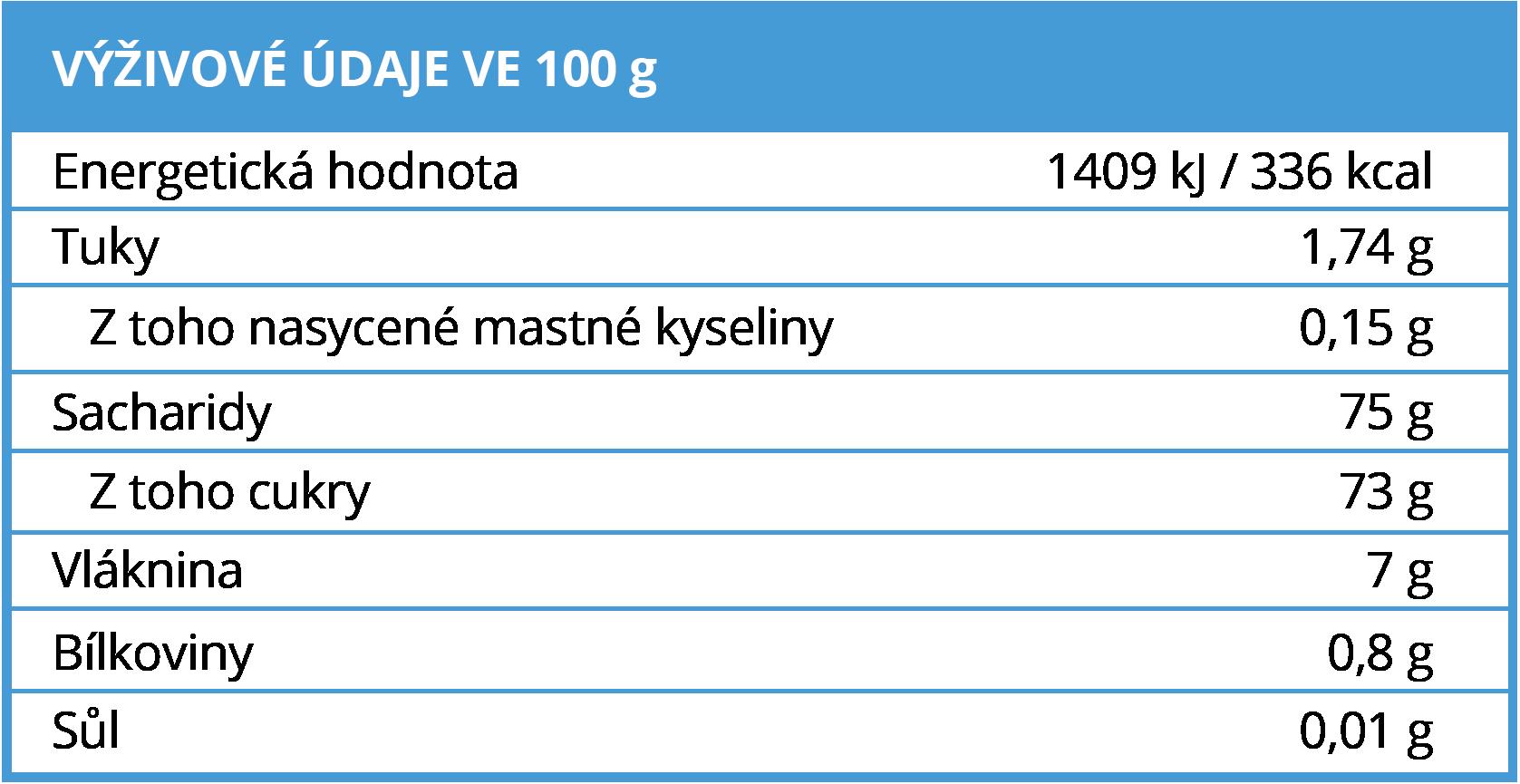 Výživové hodnoty BrainMax Pure Borůvky BIO - BrainMarket.cz
