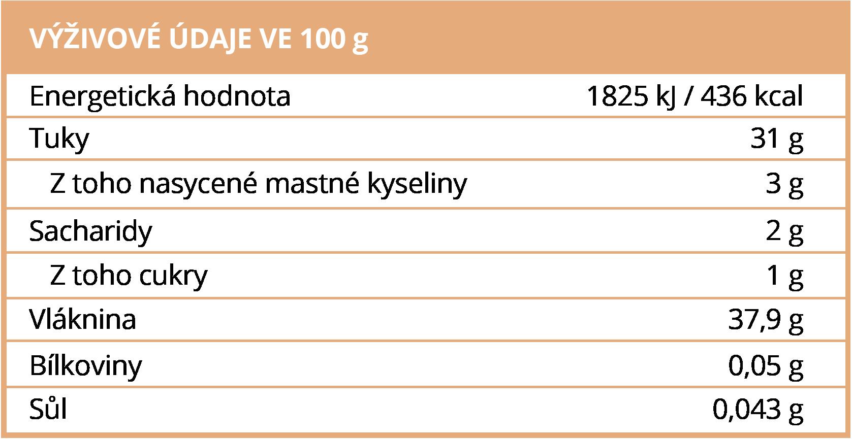 Výživové hodnoty BrainMax Pure Chia semínka - BrainMarket.cz