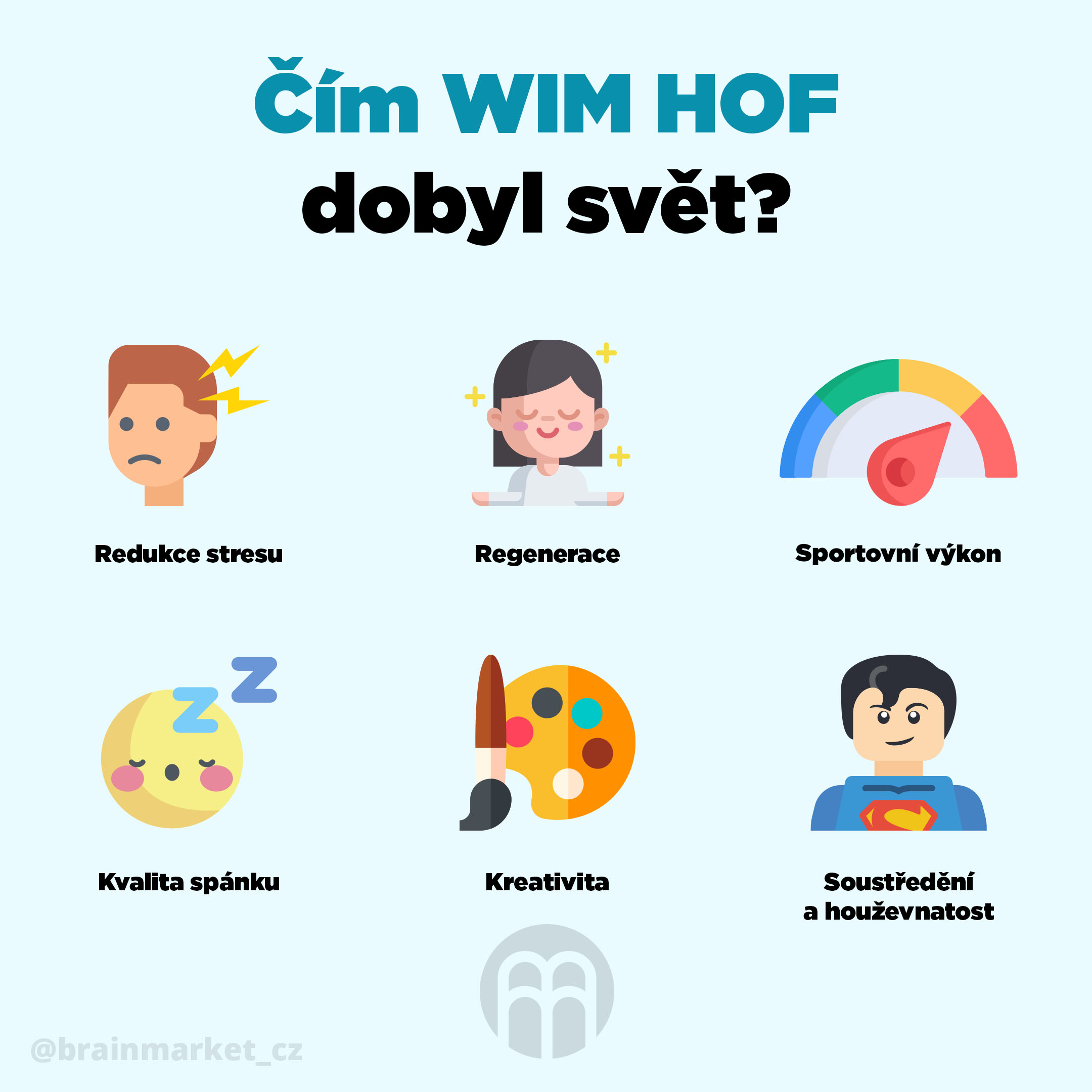 cim_wim_hof_dobyl_svet_Infografika-BrainMarket-2_CZ