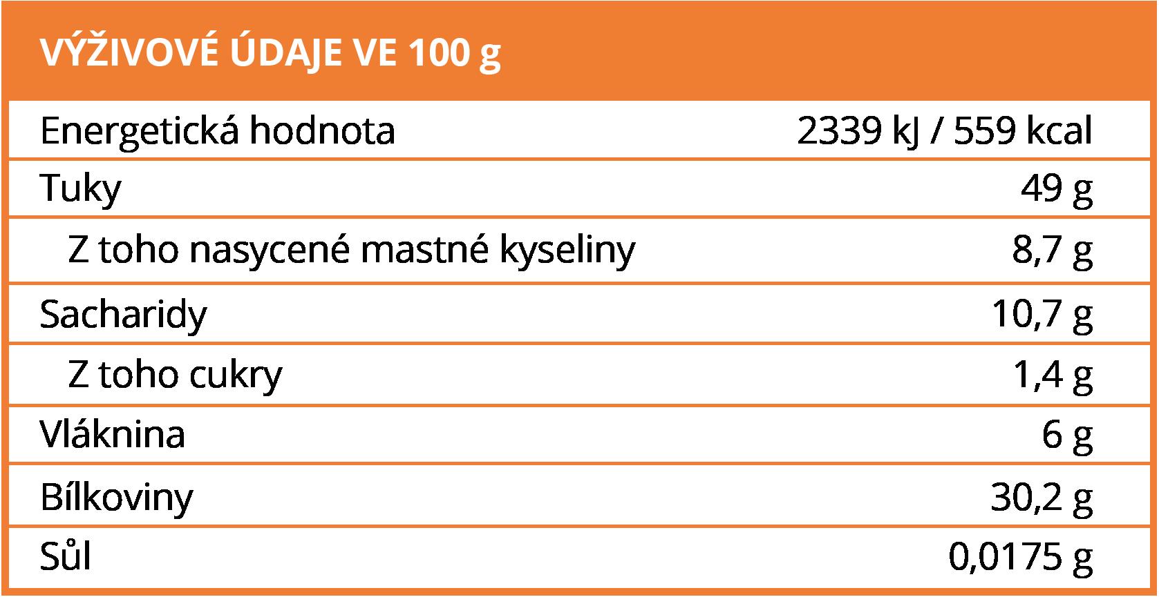 Výživové hodnoty BrainMax Pure Dýňová semínka - BrainMarket.cz