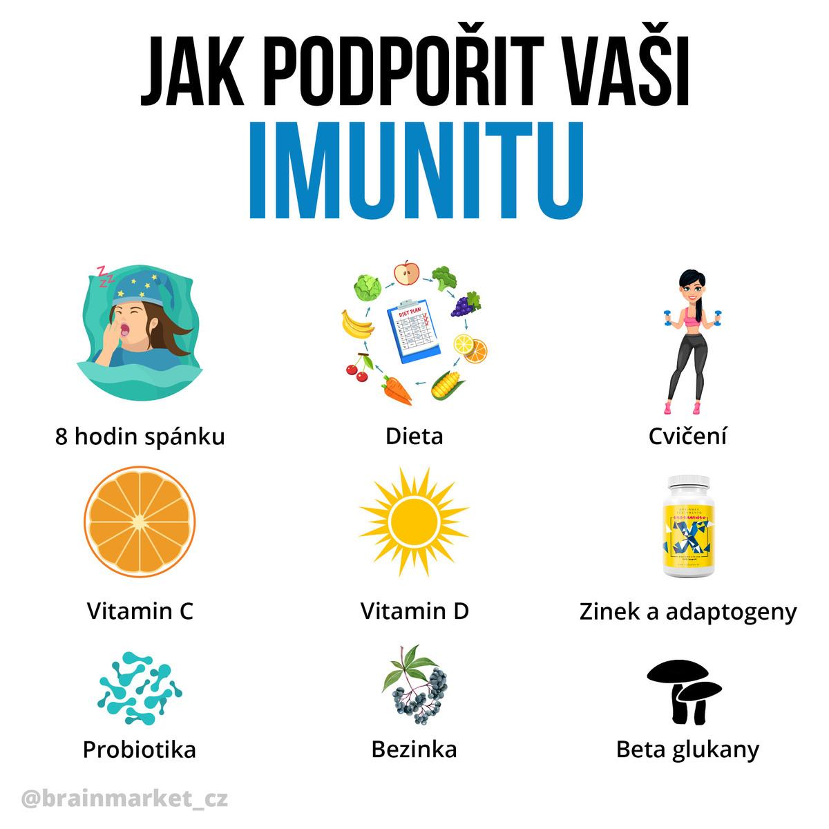 jak-podporit-imunitu-infografika-brainmarket