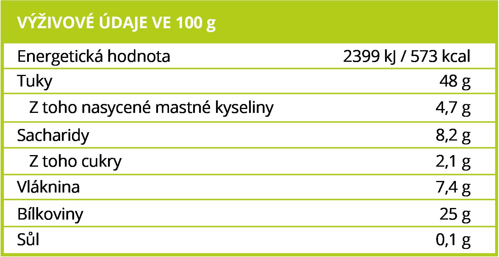 Výživové hodnoty BrainMax Pure Konopné semínko - BrainMarket.cz