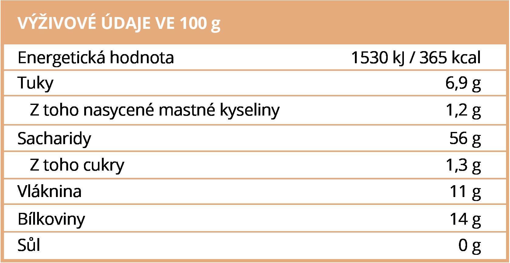 Výživové hodnoty BrainMax Pure Ovesné vločky - BrainMarket.cz