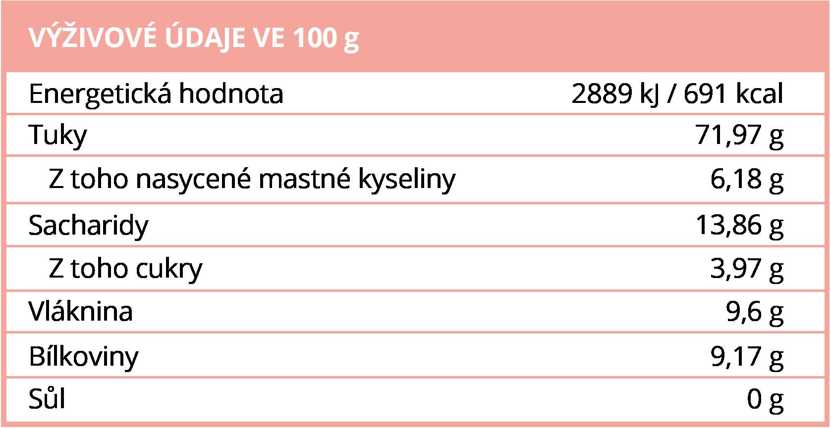 Výživové hodnoty BrainMax Pure Pekanové ořechy - BrainMarket.cz