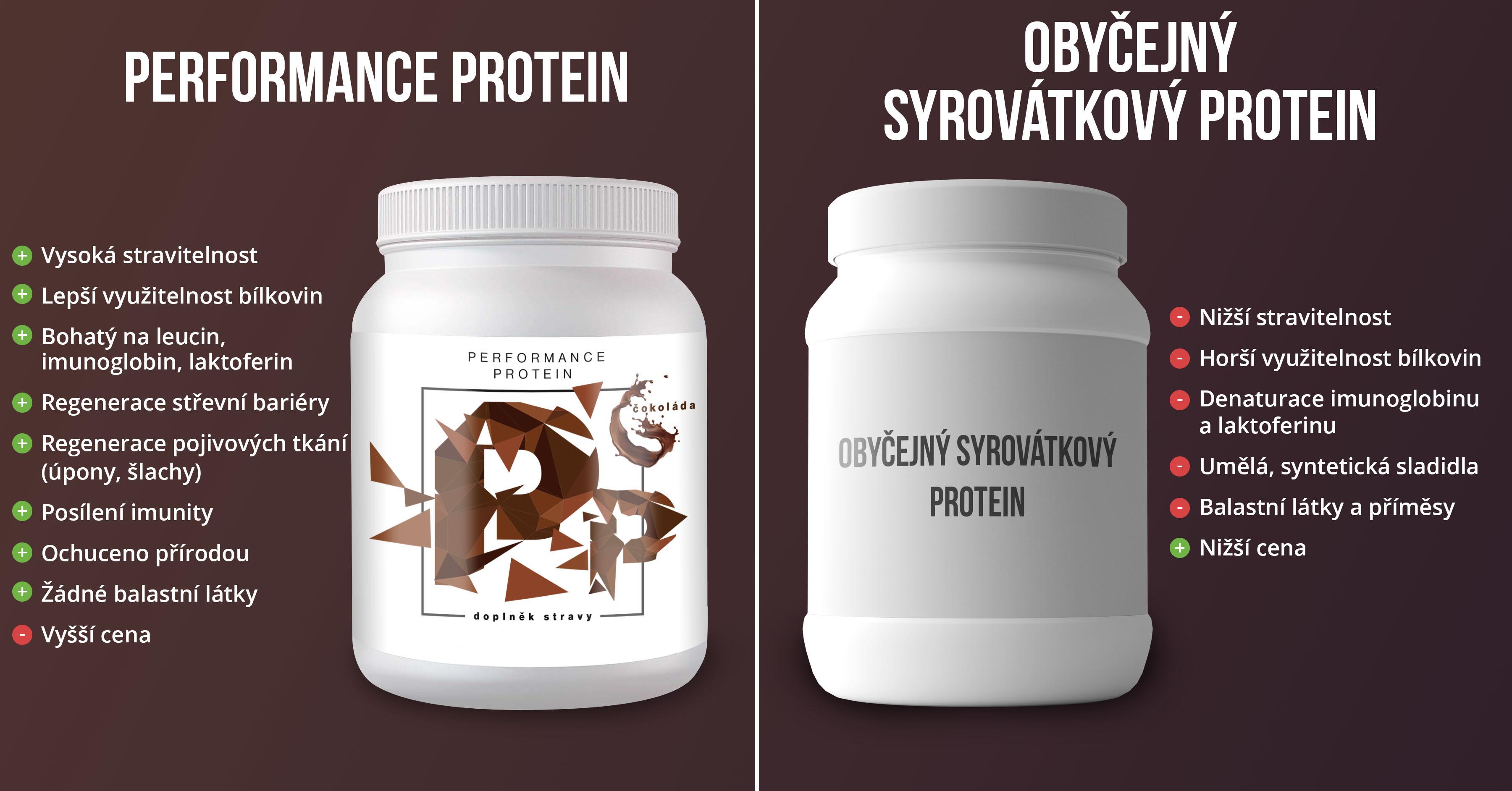 Porovnanie-protein4