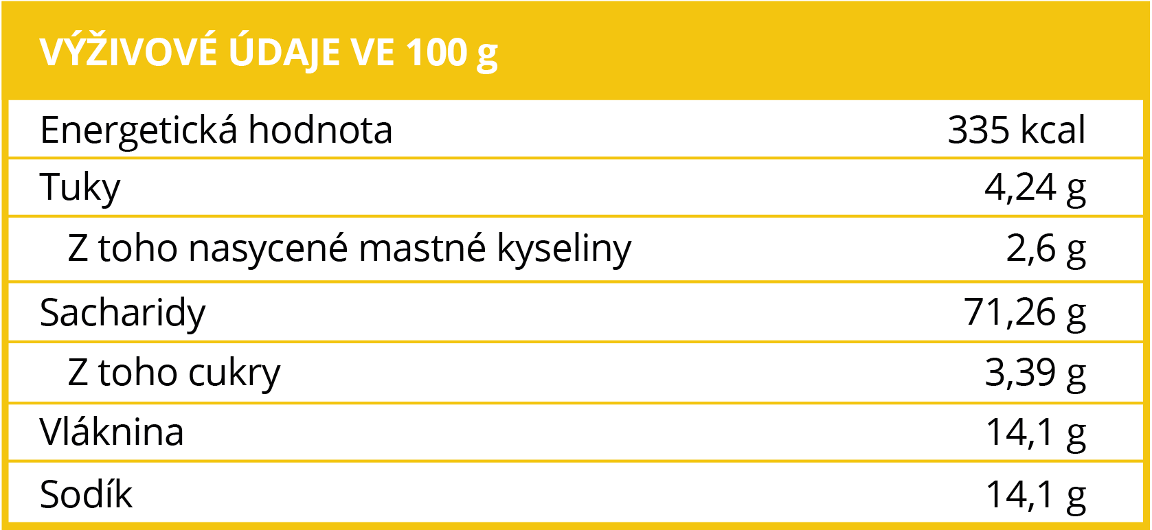 Výživové hodnoty BrainMax Pure Zázvor - BrainMarket.cz