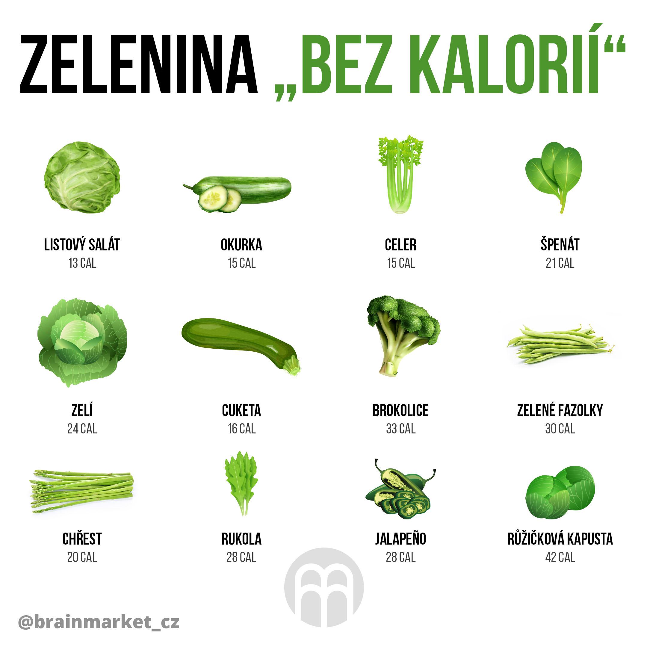 zelenina-bez-kalori