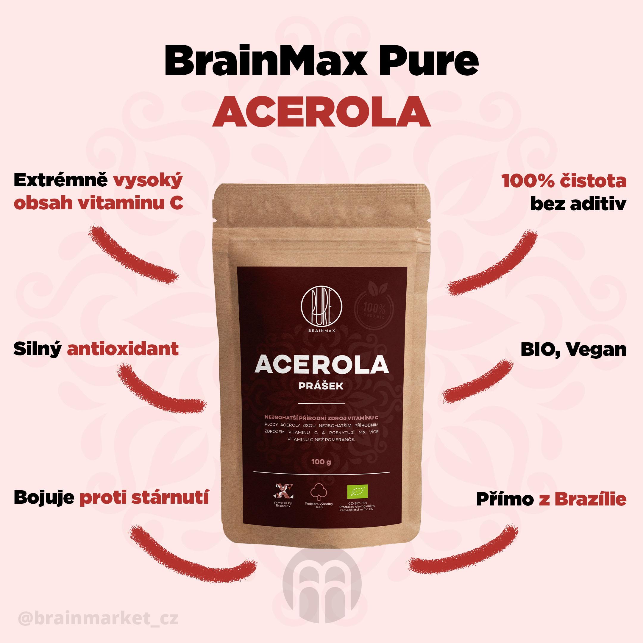 acerola-brainmax-pure-infografika-brainmarket-cz