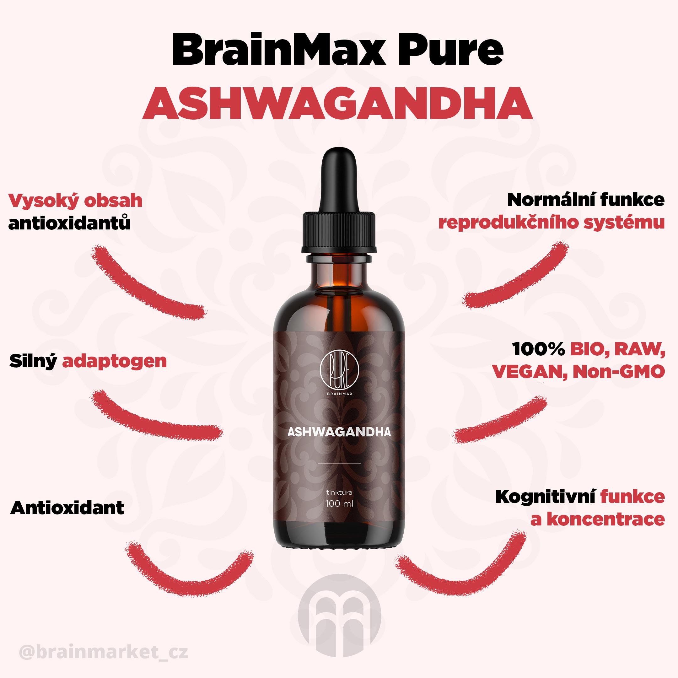 ashwagandha_infografika_brainmarket_cz