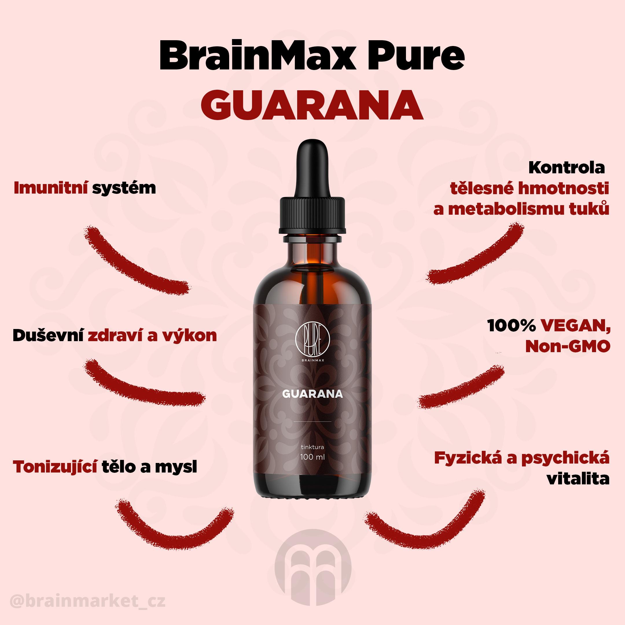 guarana_infografika_brainmarket_cz