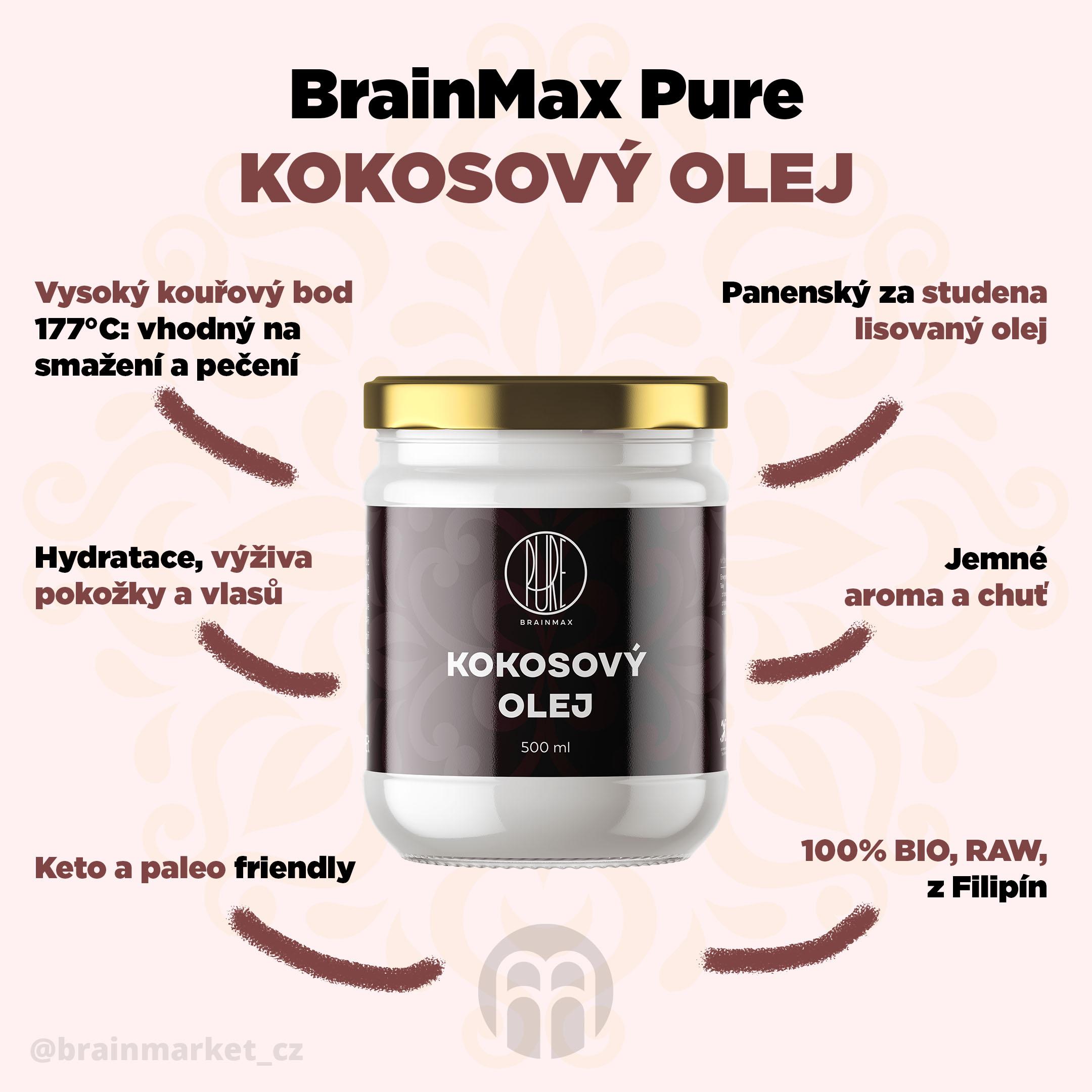 kokosovy-olej-infografika-brainmarket-cz