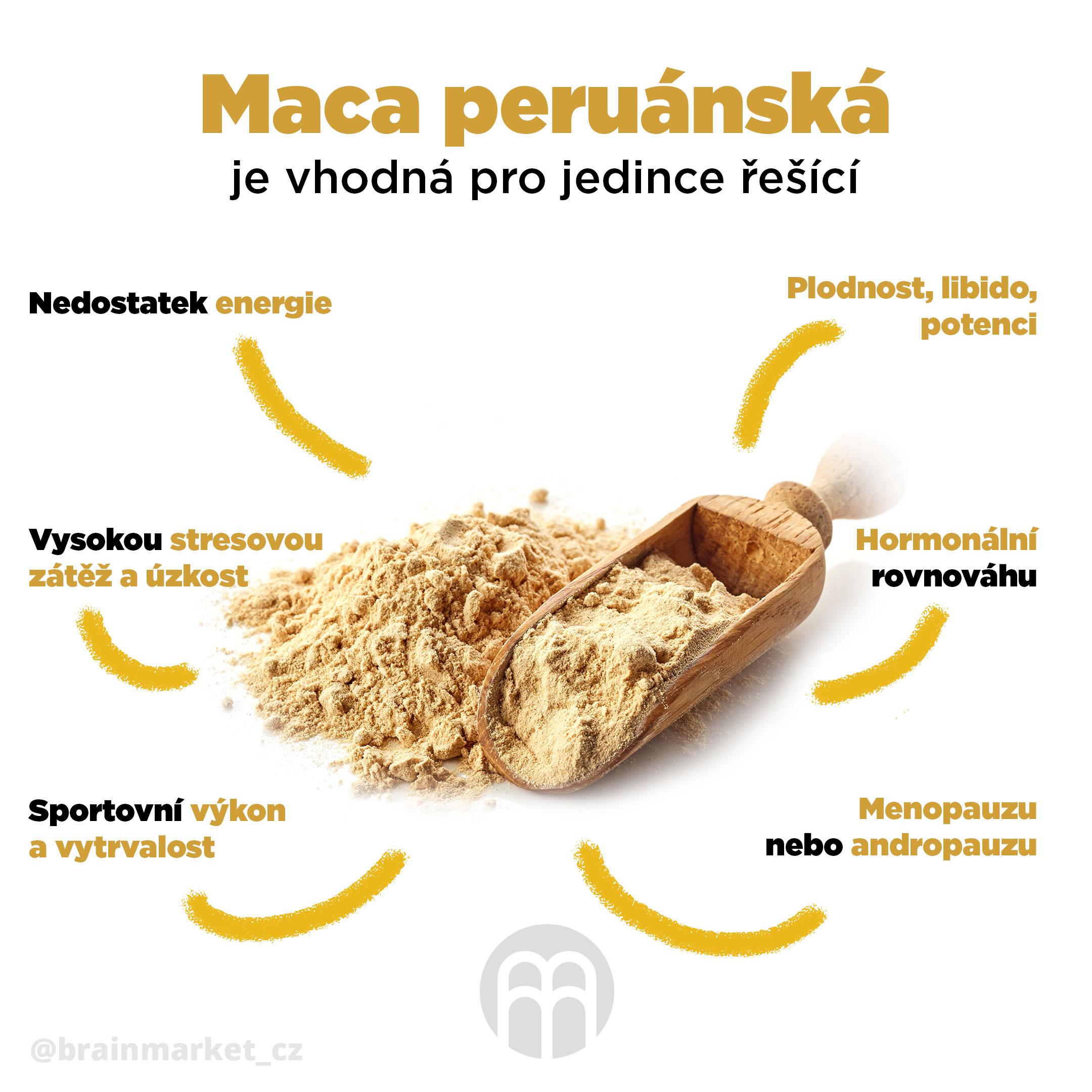 maca-peruanska-je-vhodna-pro-jedince-resici-infografika-brainmarket-cz