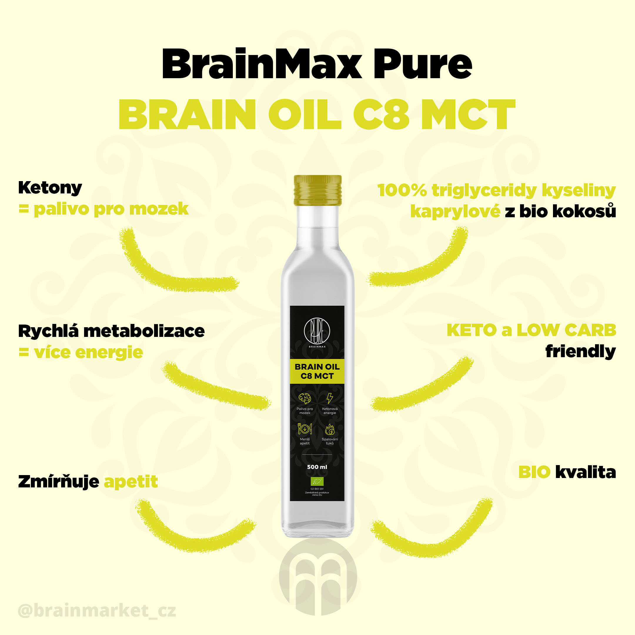 mct-olej-infografika-brainmarket-cz