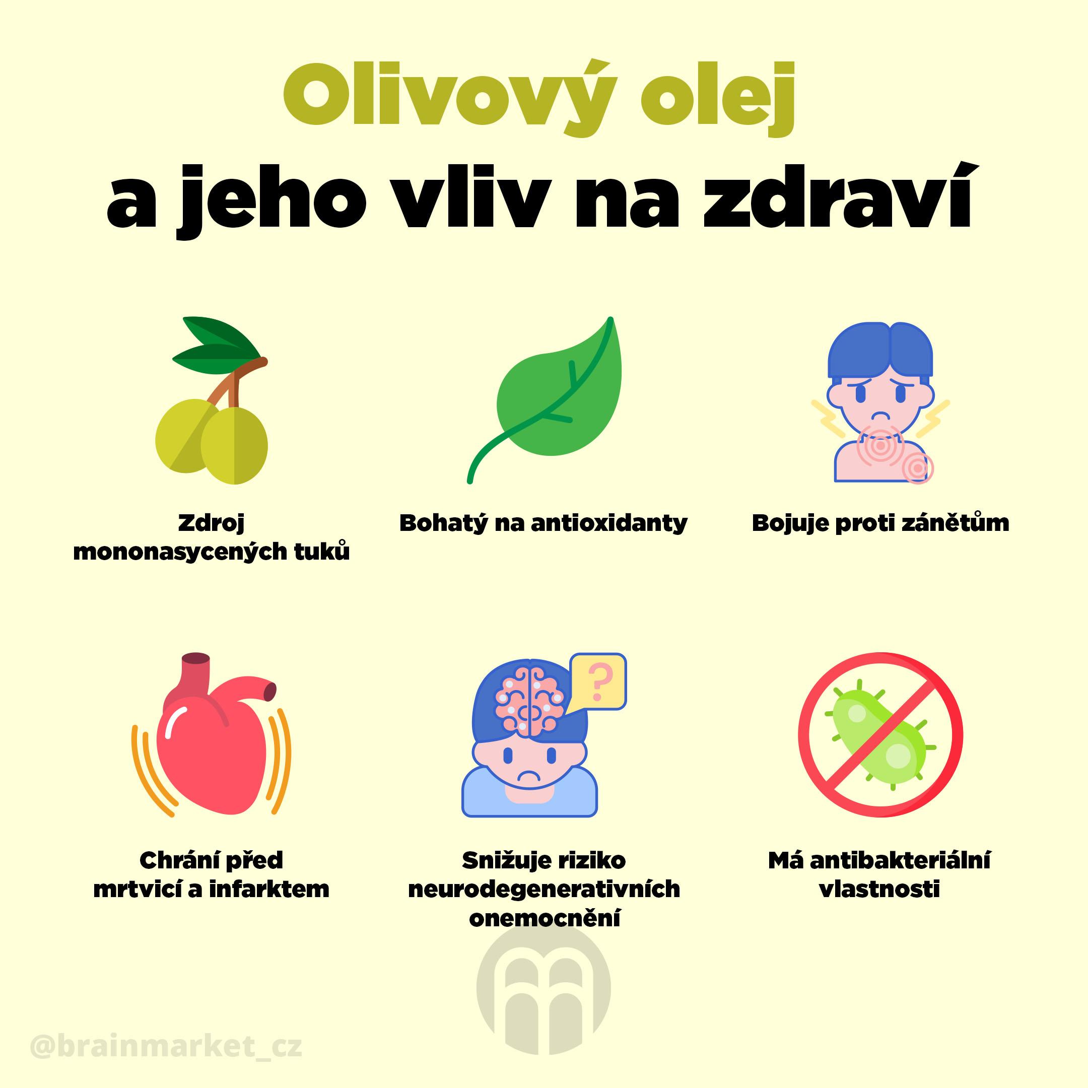 olivovy-olej-infografika-brainmarket-cz