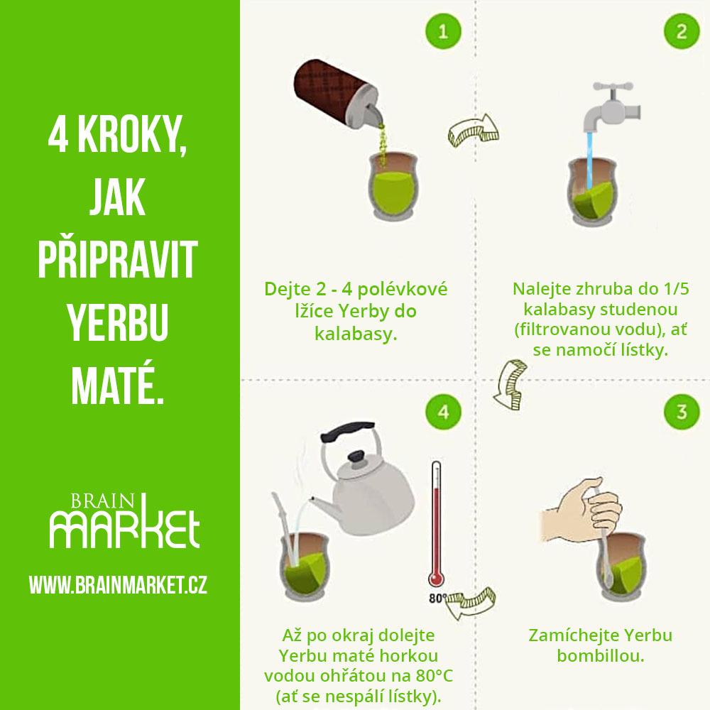 priprava-yerby2