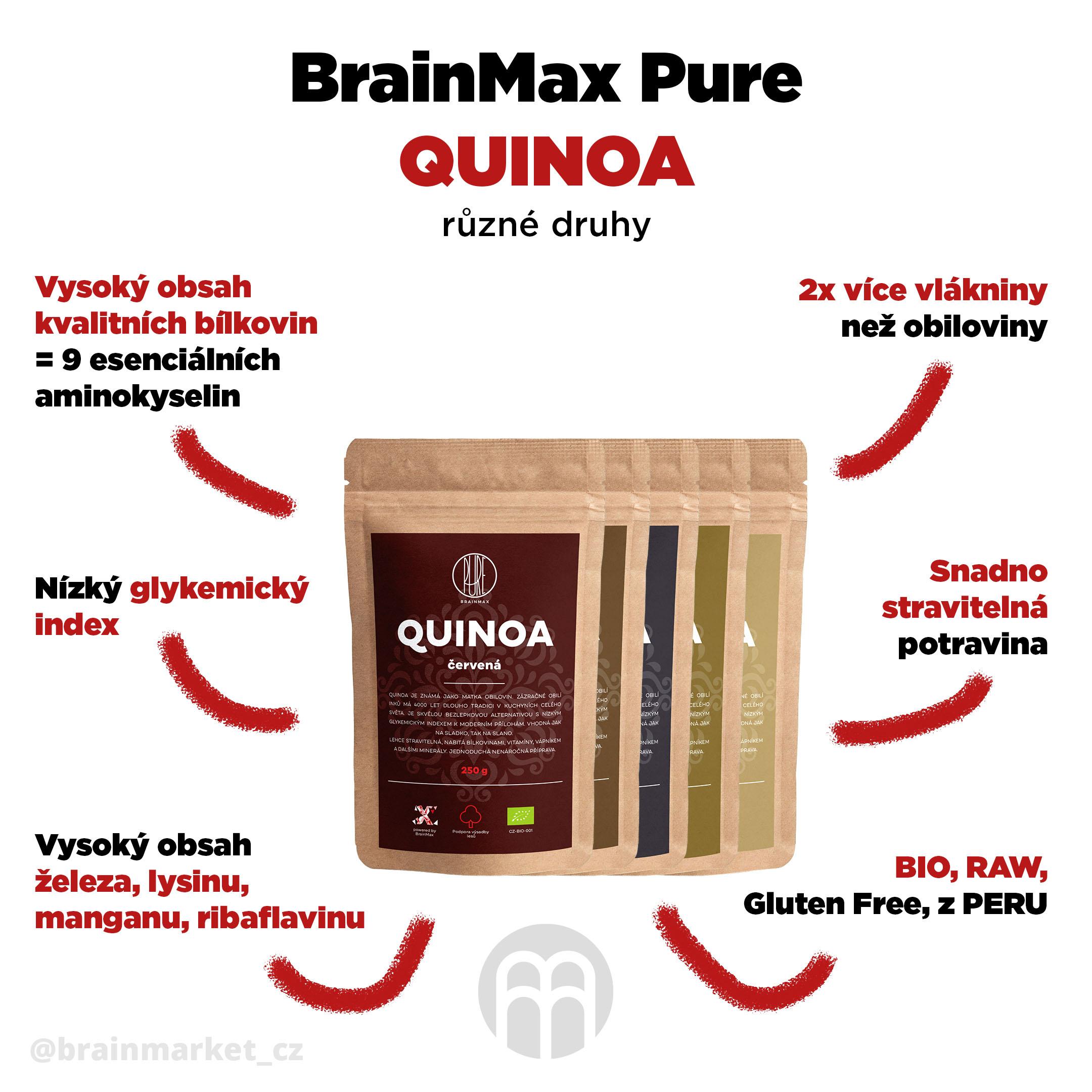 quinoa-infografika-brainmarket-cz