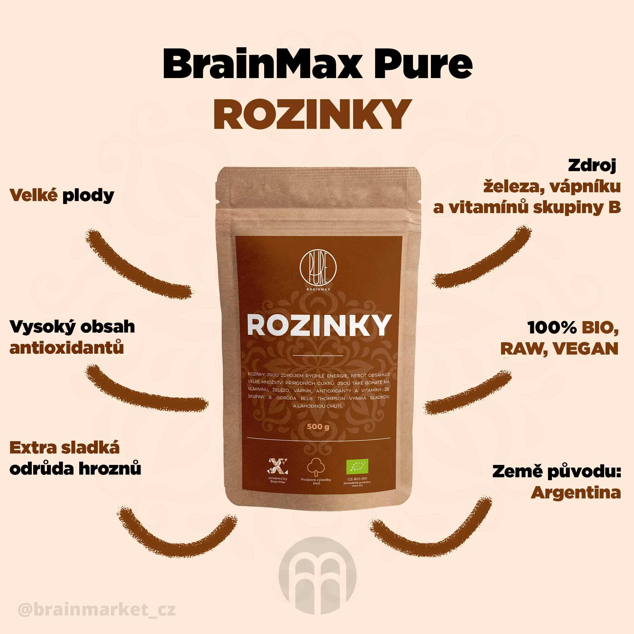 rozinky-brainmarket-infografika-cz