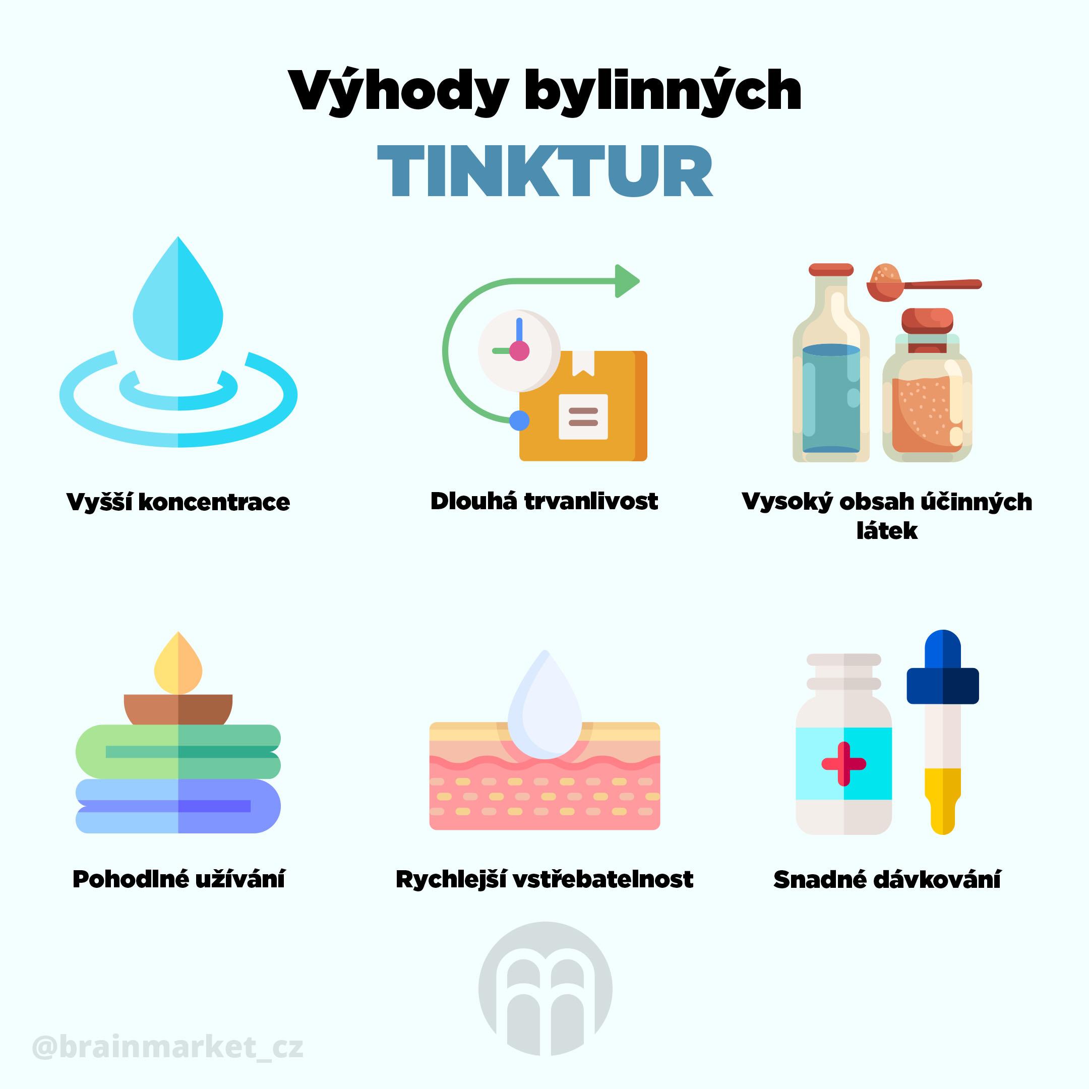 vyhody-byl-tinktur-infografika-brainmarket-cz