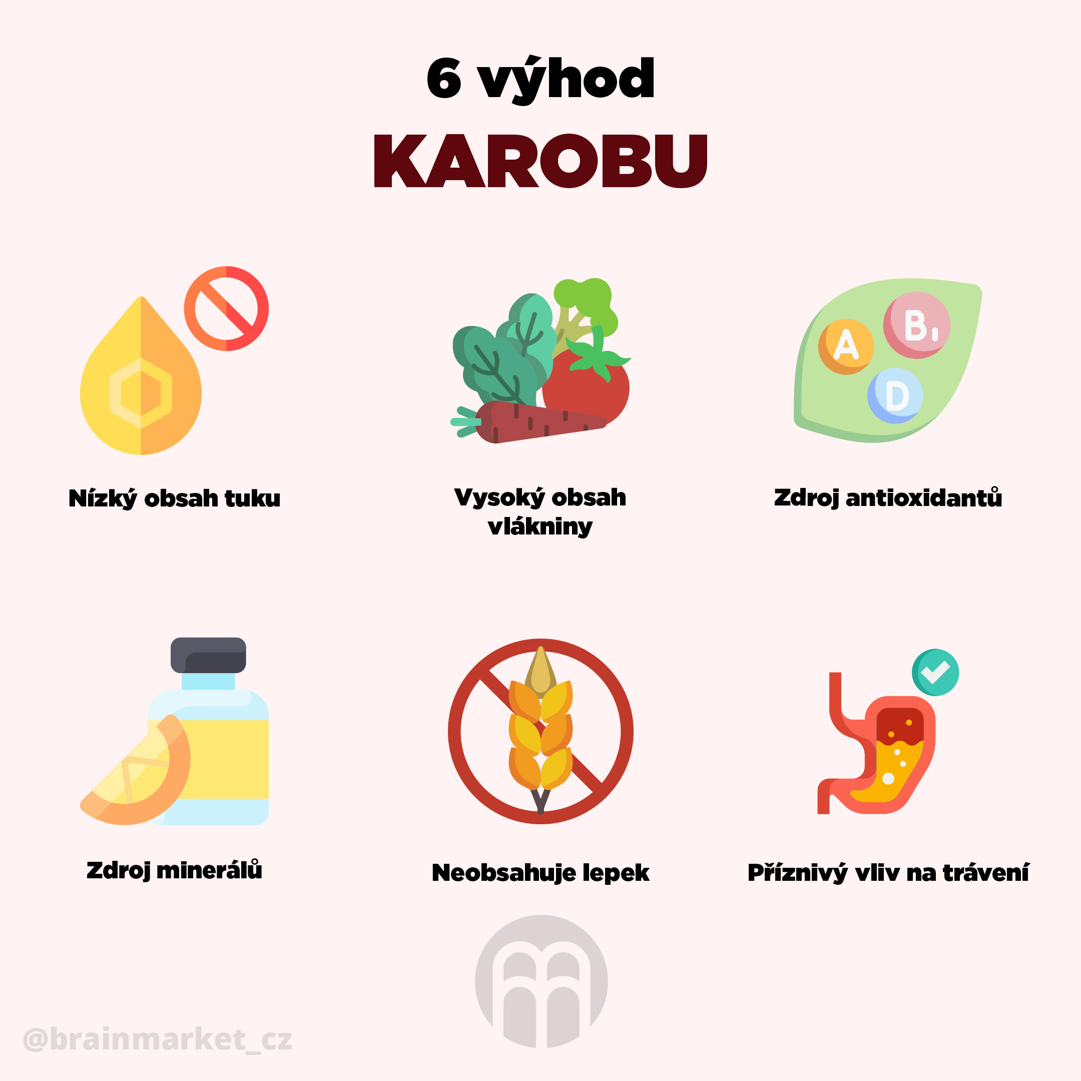 vyhody-karobu-brainmarket-infografika-cz