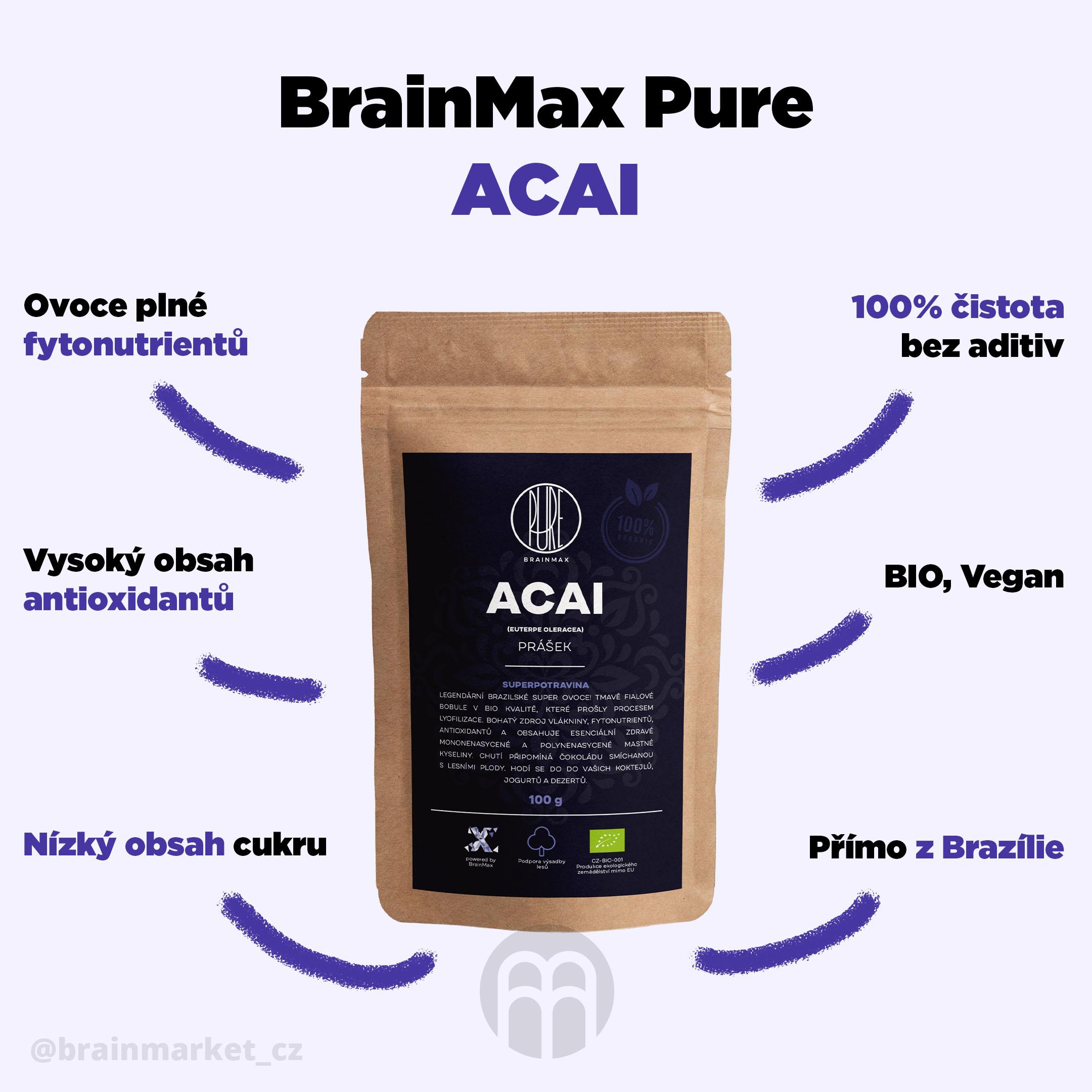 branimax-pure-acai-infografika-brainmarket-cz