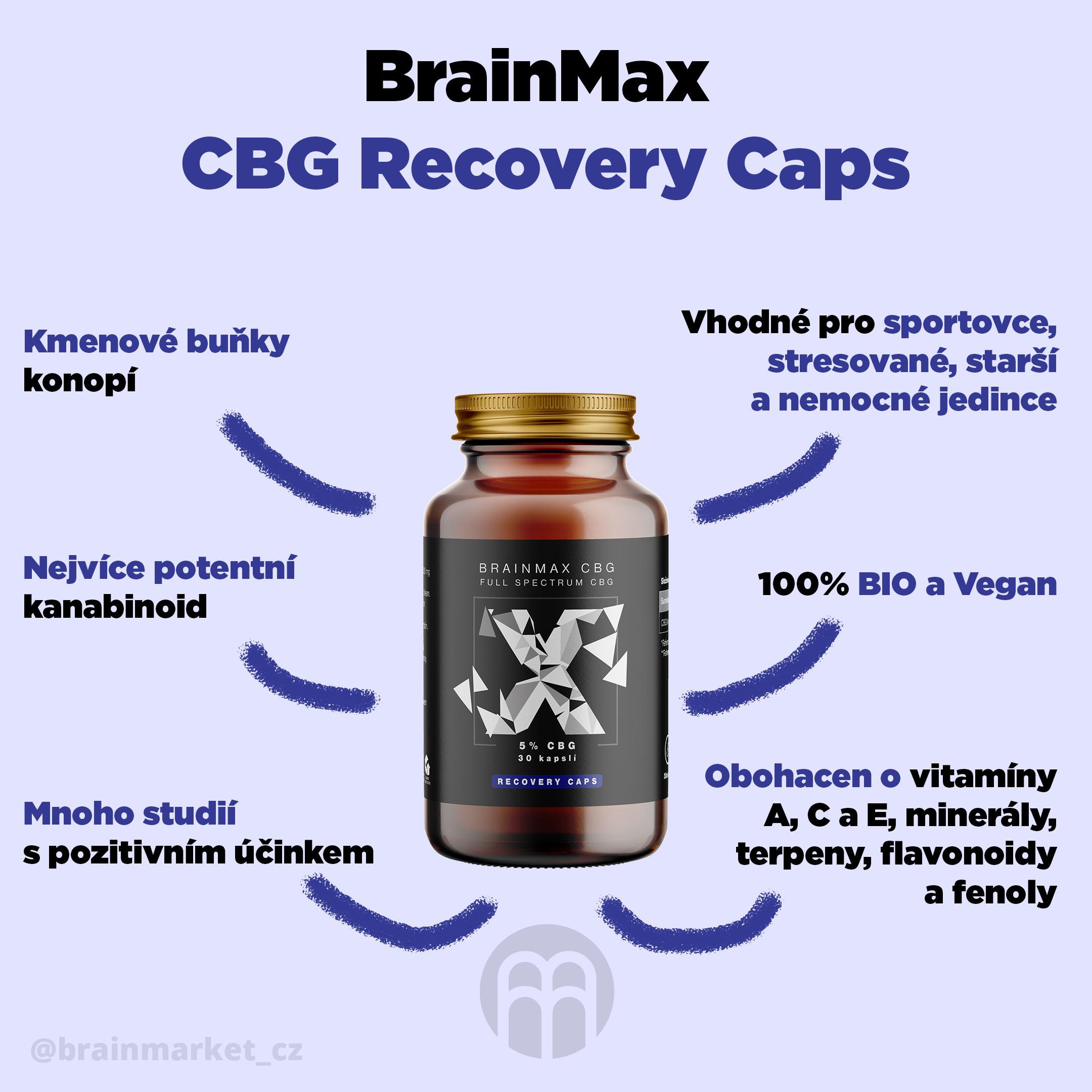 BrainMax CBG Recovery Caps 5%, 16mg, 30 rostlinných kapslí