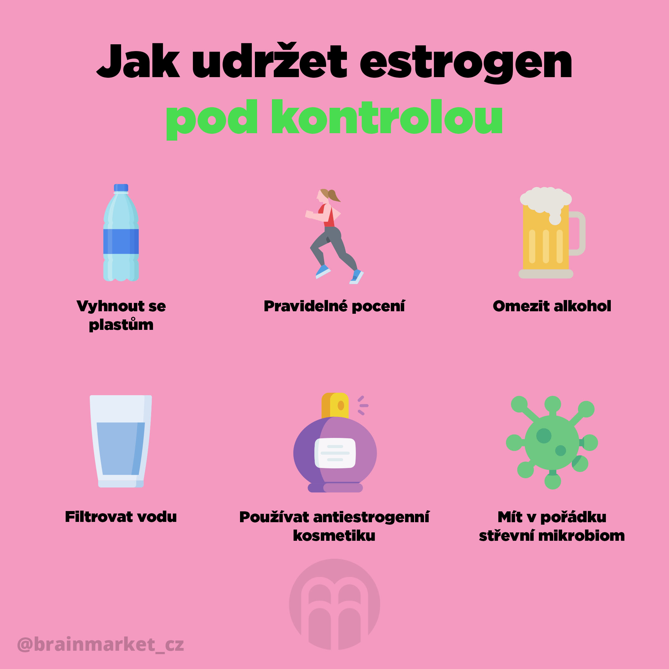 estrogen_pod_kontrolou_infografika_brainmarket_CZ