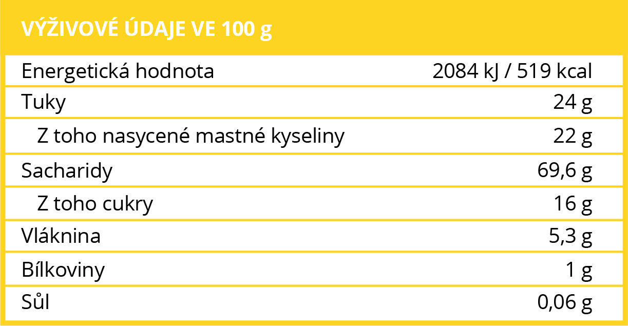 Výživové údaje BrainMax Pure Sušený banán kousky - BrainMarket.cz