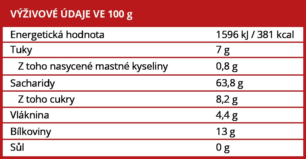 Výživové hodnoty BrainMax Pure Quinoa - BrainMarket.cz