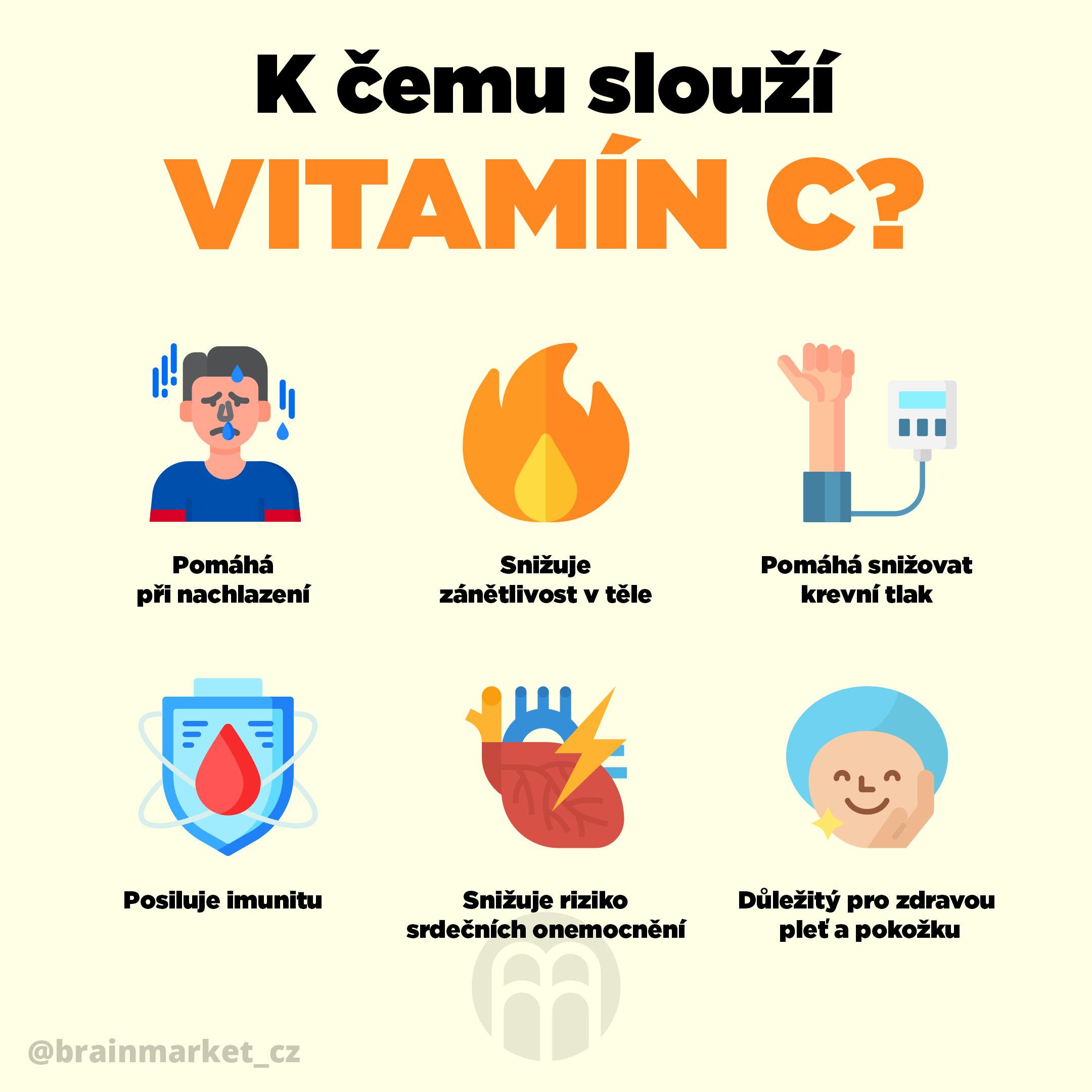 k_cemu_slouzi_vitamin_C_CZ_infografika_brainmarket