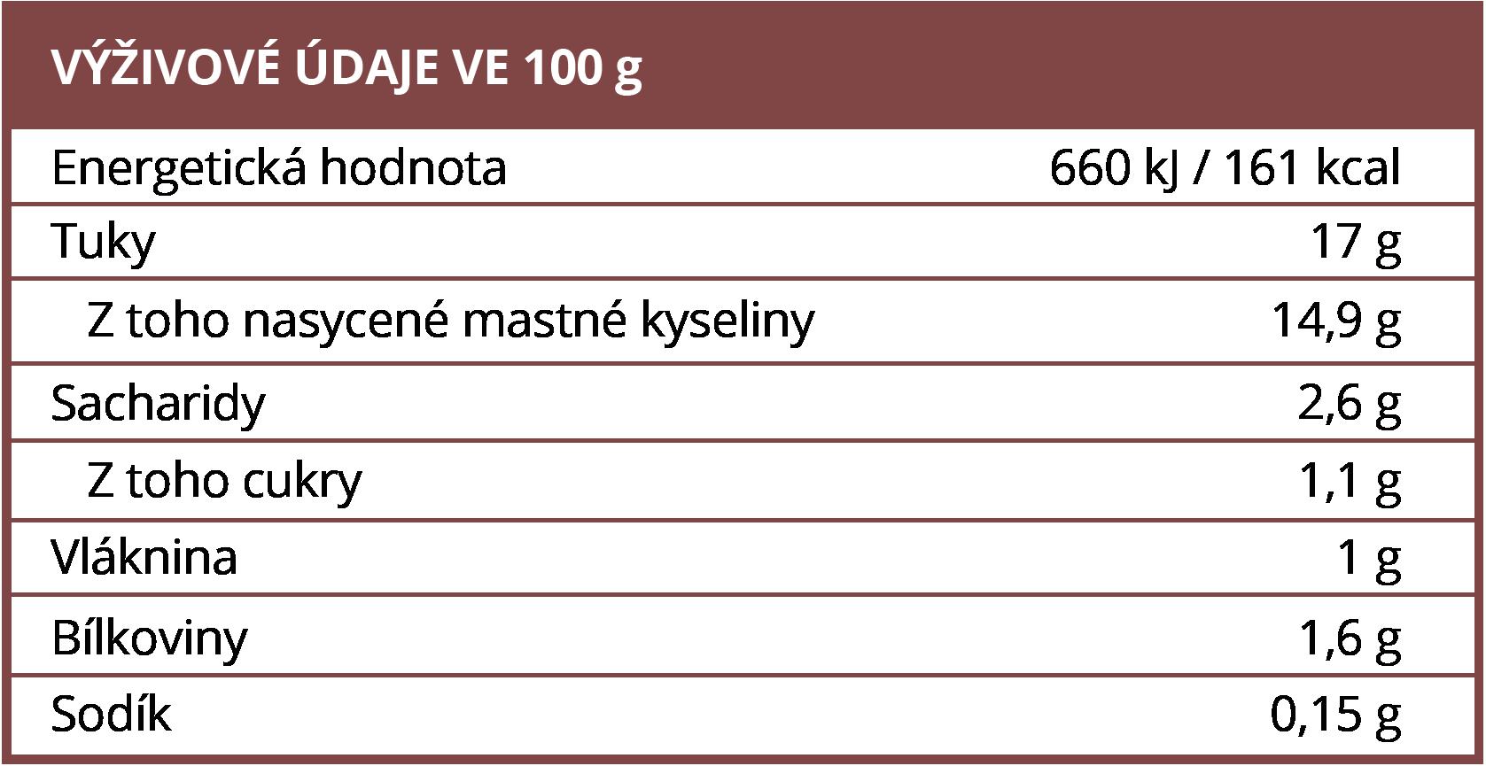 Složení BrainMax Pure Kokosové mléko 400 ml - BrainMarket.cz