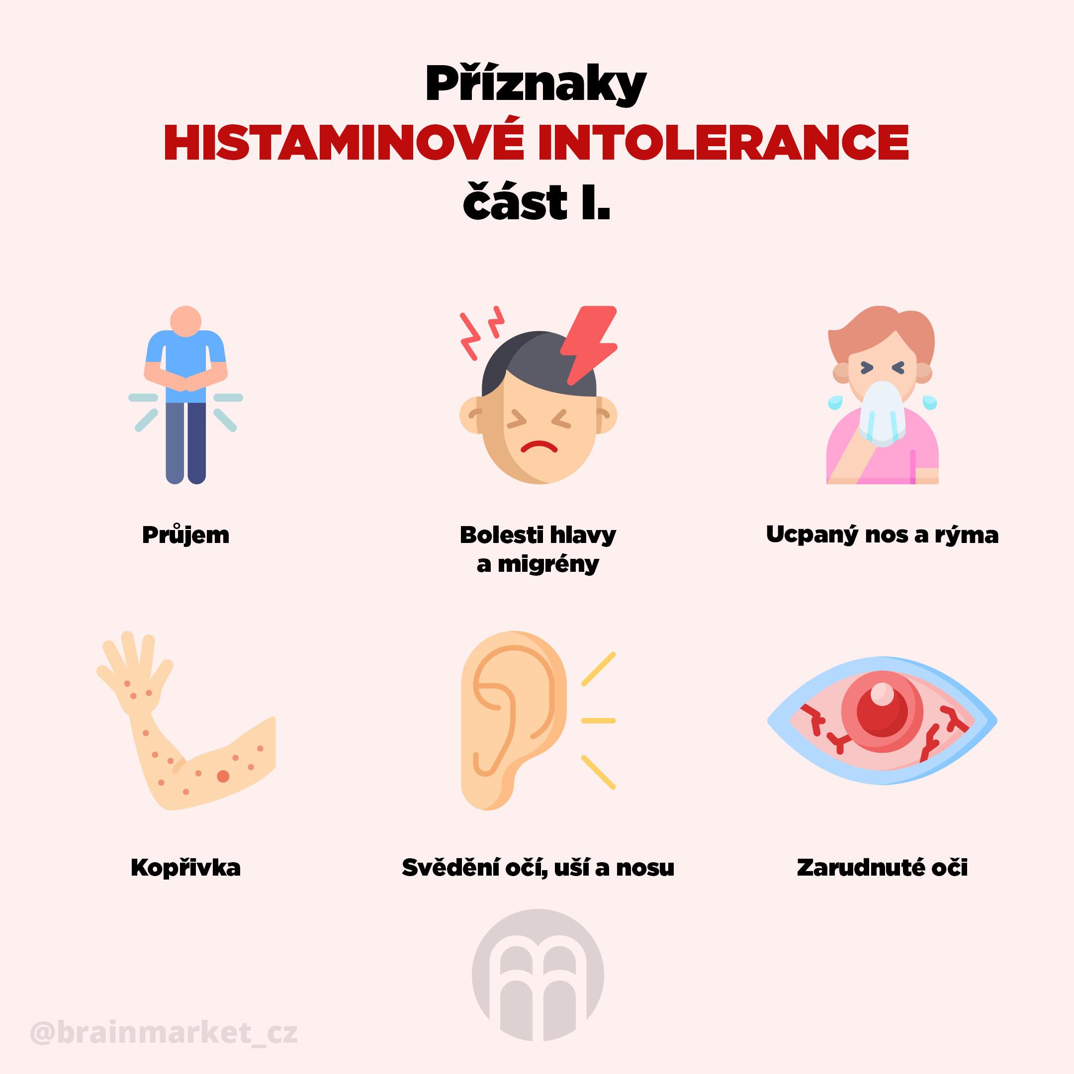 priznaky_histaminove_intolerance_cast_1_Infografika-BrainMarket_CZ