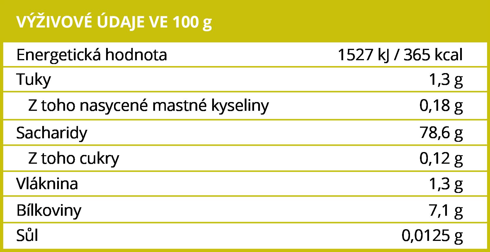 Výživové hodnoty BrainMax Pure Rýže - bílá, Basmati BIO, 1kg - BrainMarket.cz