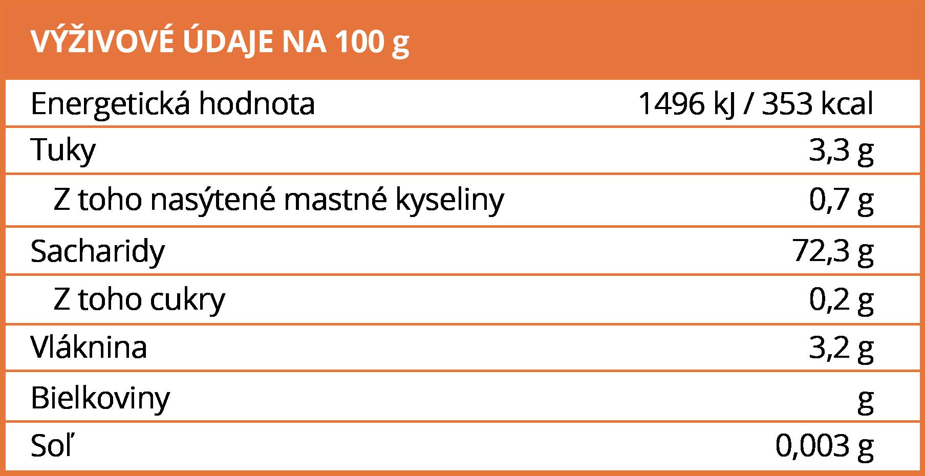 Výživové hodnoty BrainMax Pure Rýže - hnědá, dlouhá BIO, 1kg - BrainMarket.cz