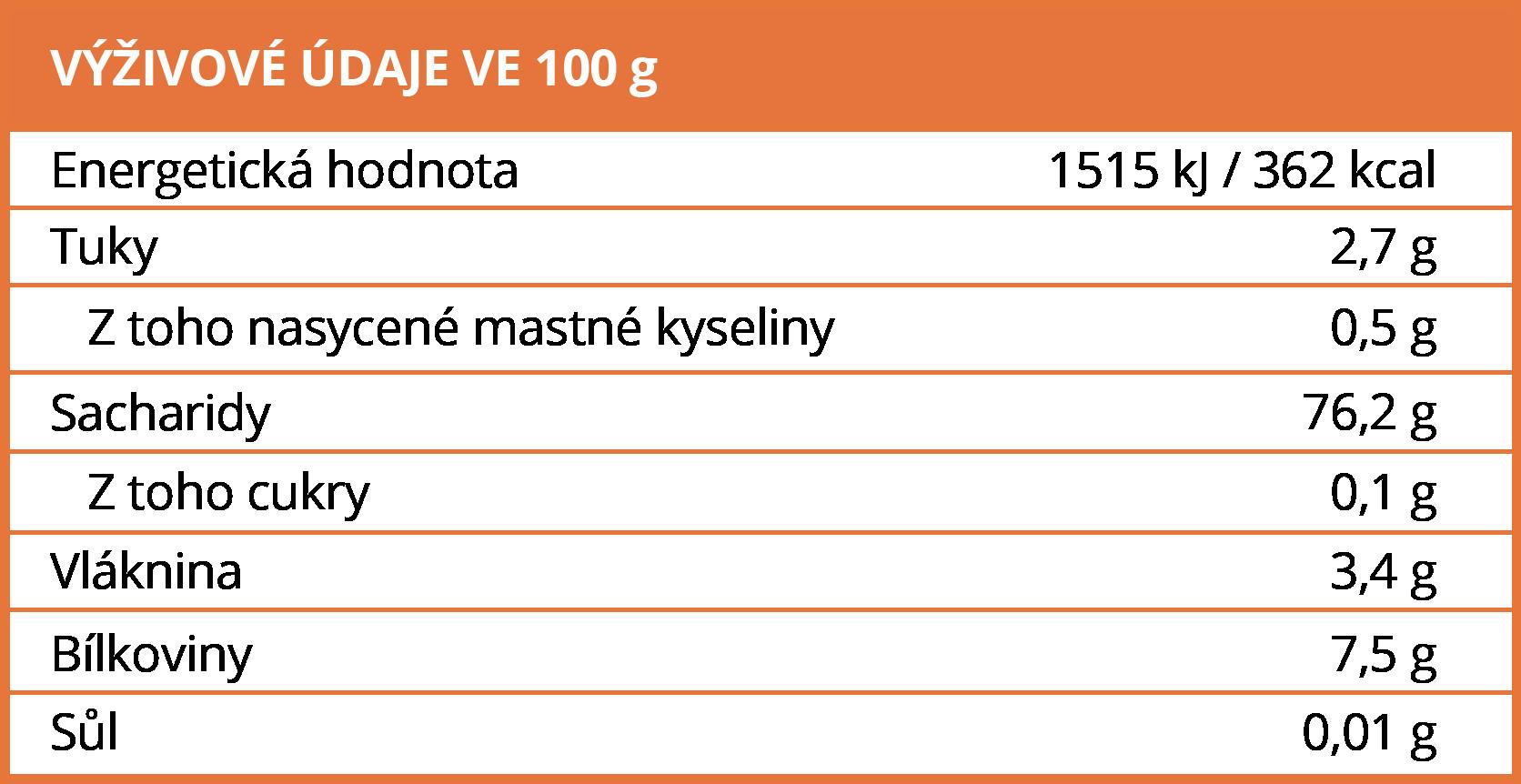 Výživové hodnoty BrainMax Pure Jasmínová rýže hnědá BIO - BrainMarket.cz