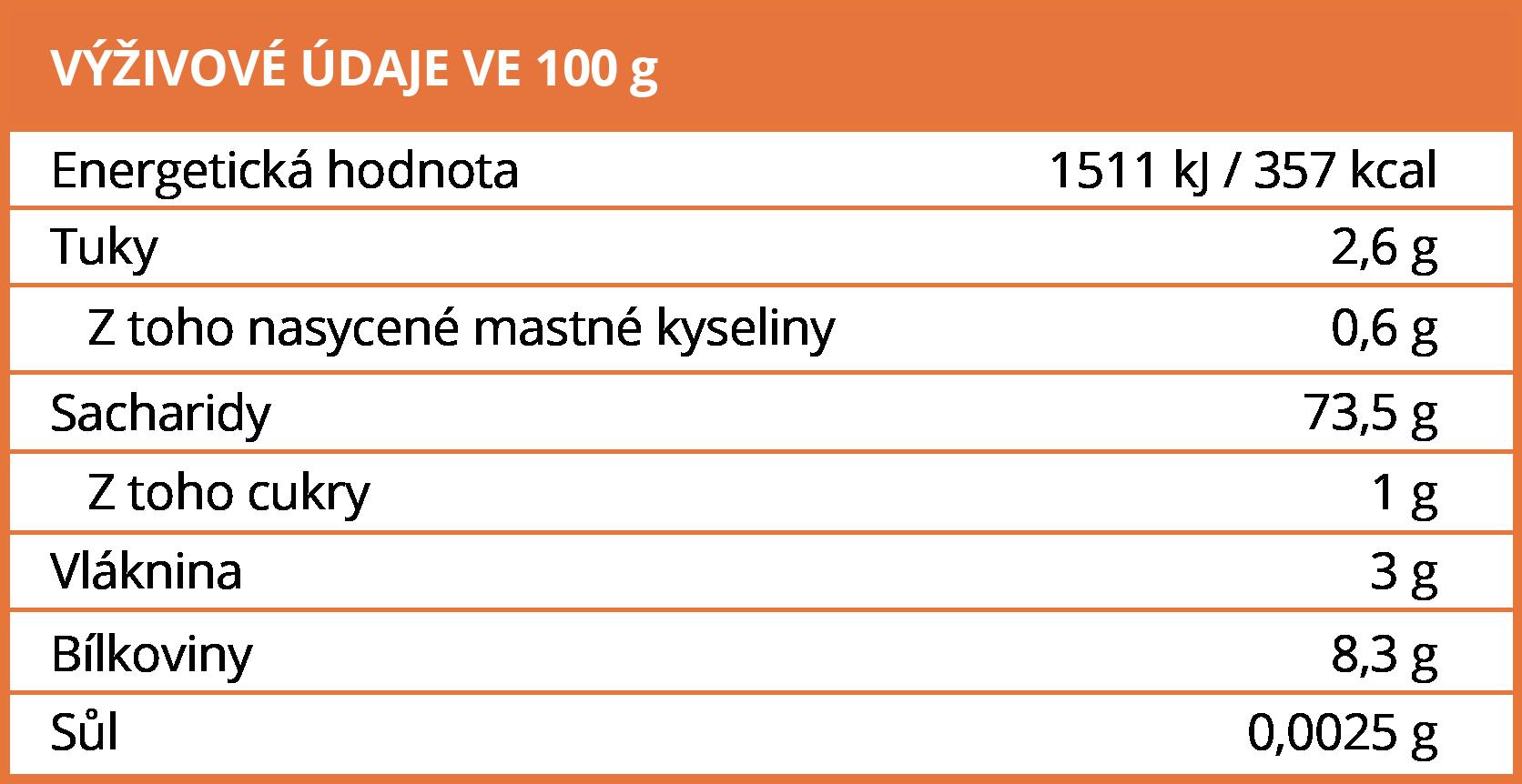Výživové hodnoty BrainMax Pure Basmati Rýže hnědá - BrainMarket.cz