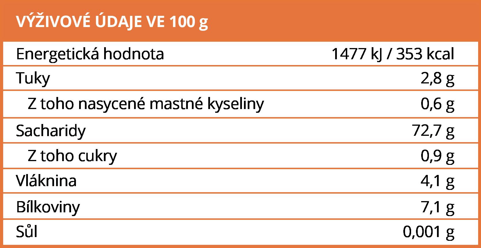 Výživové hodnoty BrainMax Pure Rýže Černá