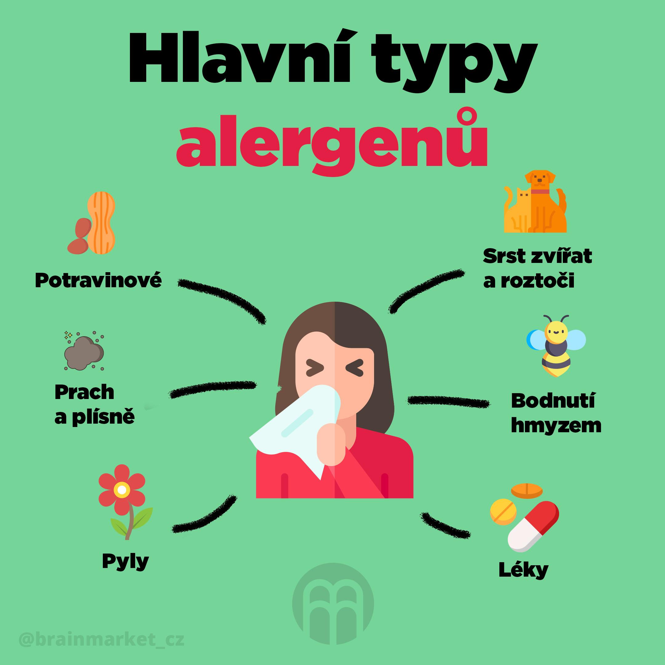 hlavni_typy_alergii_Infografika_Instagram_BrainMarket