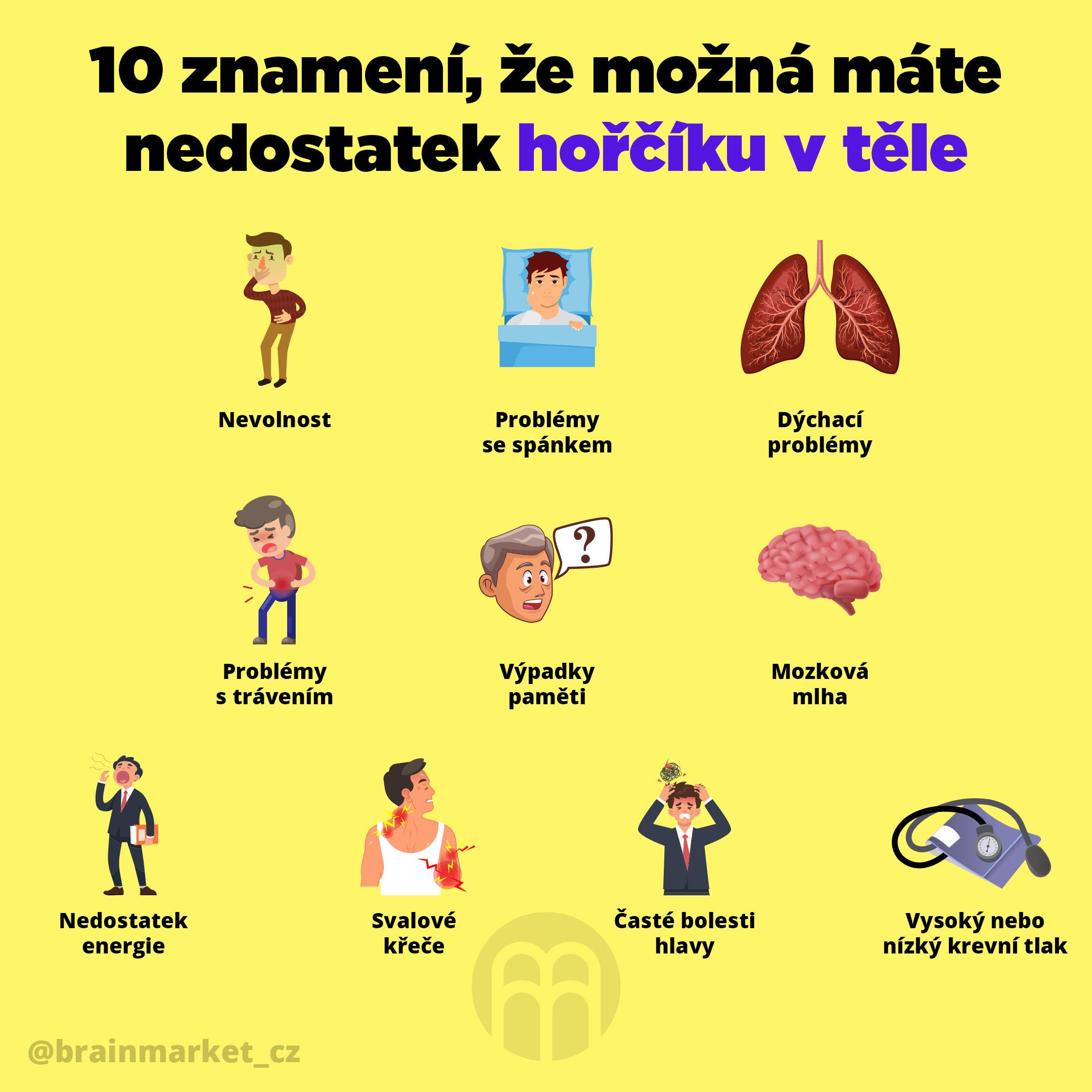 10_znameni_ze_mozna_mate_nedostatek_horciku_v_tele