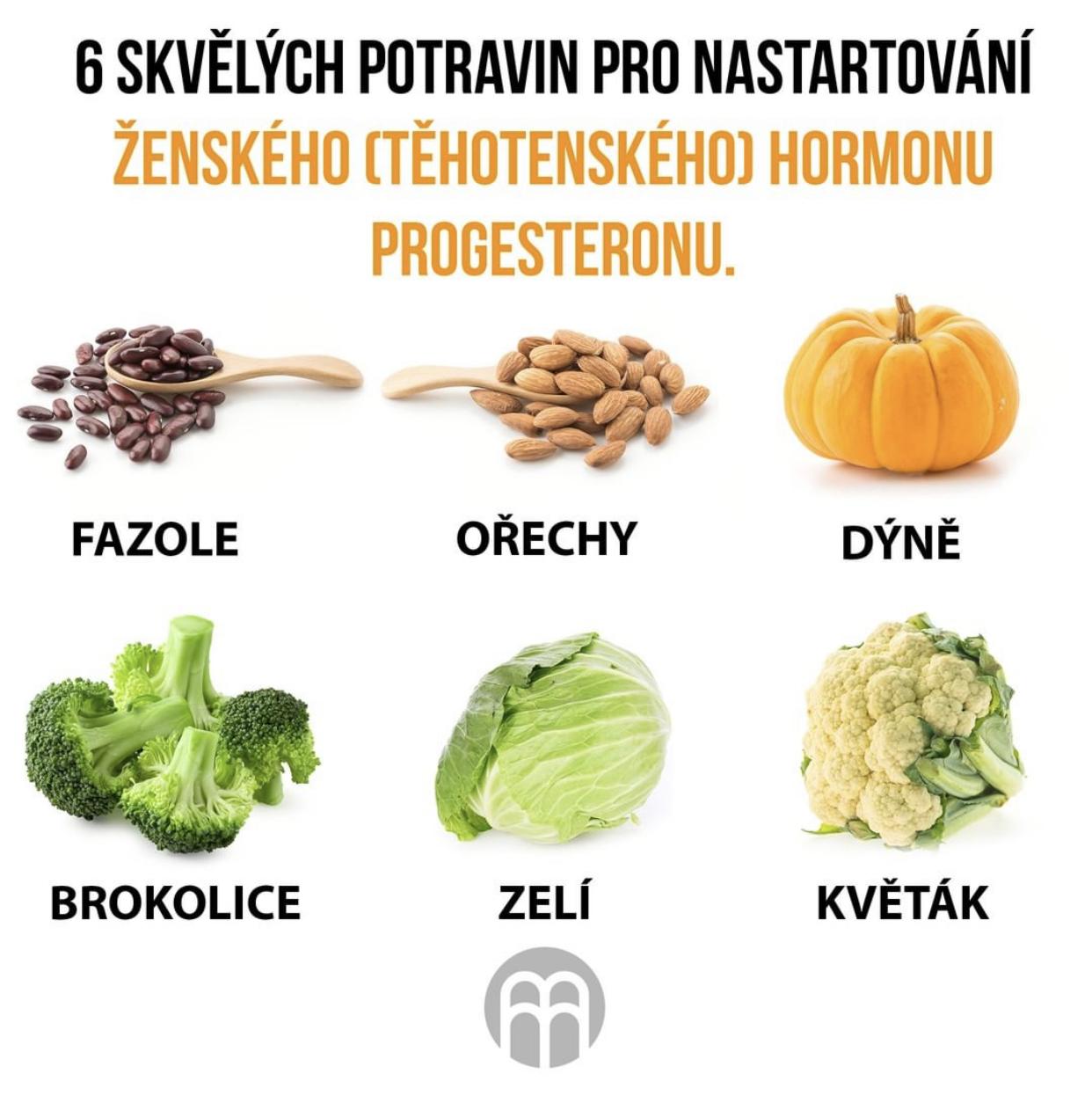 Progesteron-potraviny