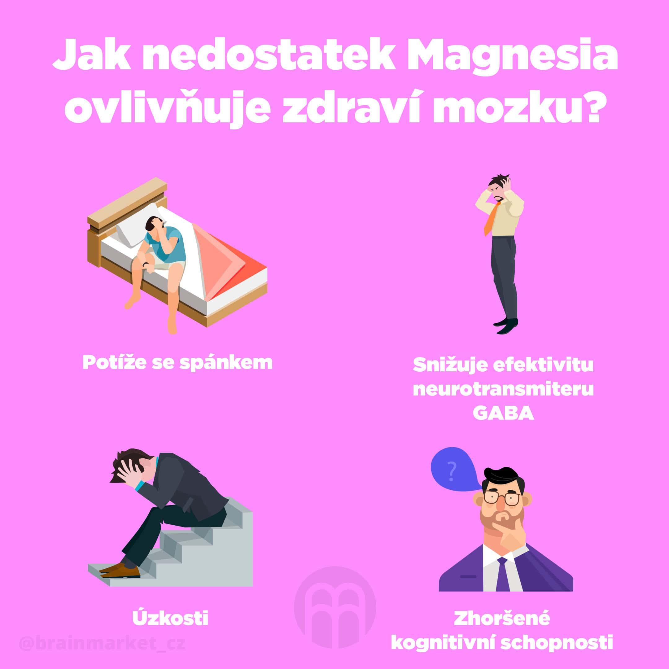 jak_nedostatek_magnezia_ovlivnuje_zdravi_mozku-min