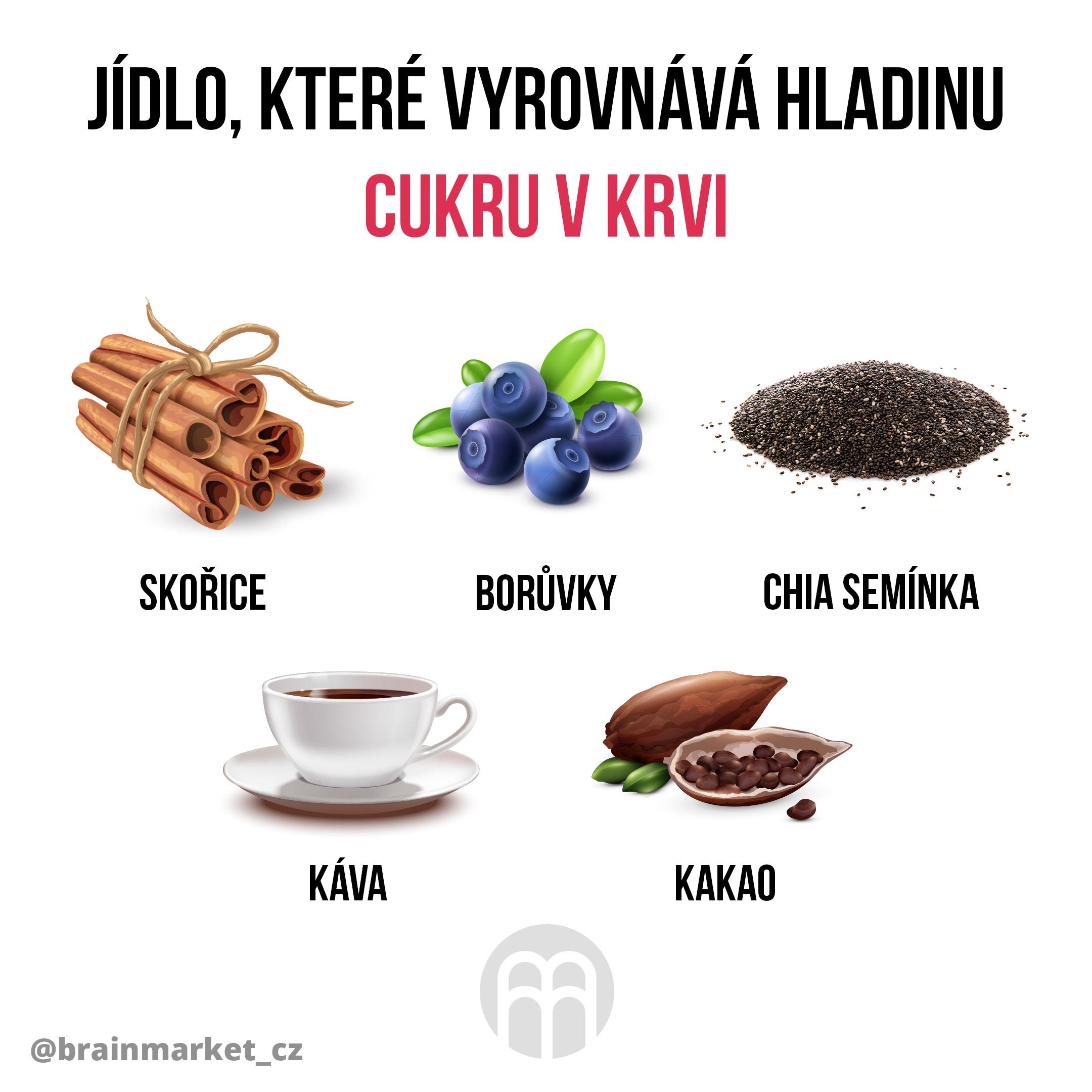 jidlo_ktere_vyrovnana_hladinu_cukru_v_krvi