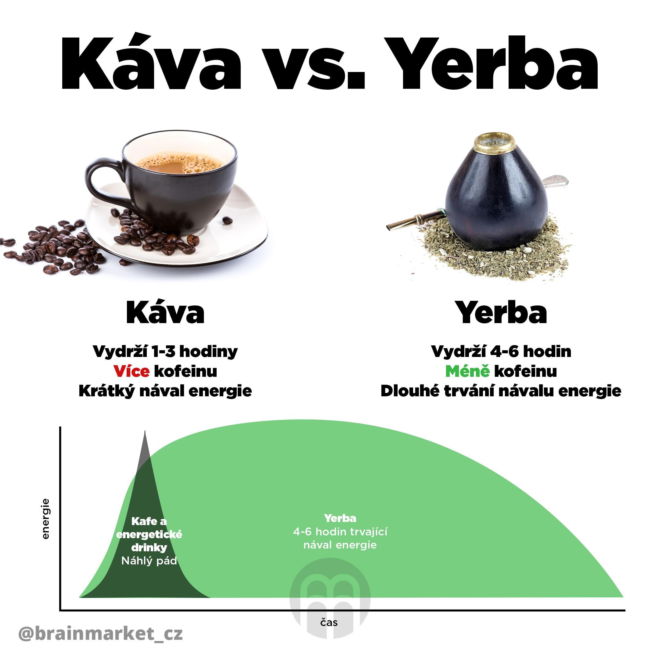yerba-vs-kava