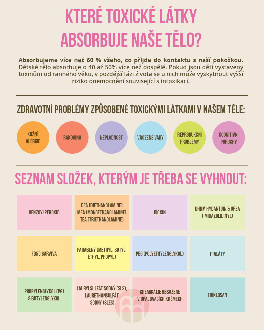 ktere-toxicke-latky-absorbuje-telo-infografika-insta-oprava