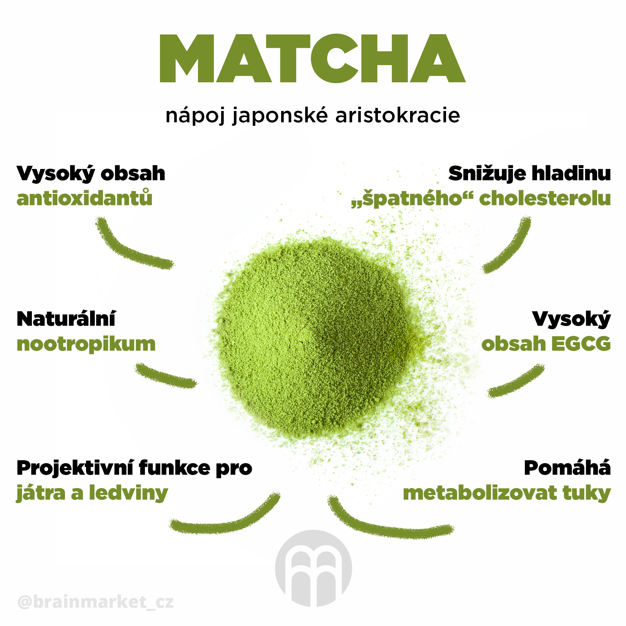 matcha_CZ_infografika_brainmarket