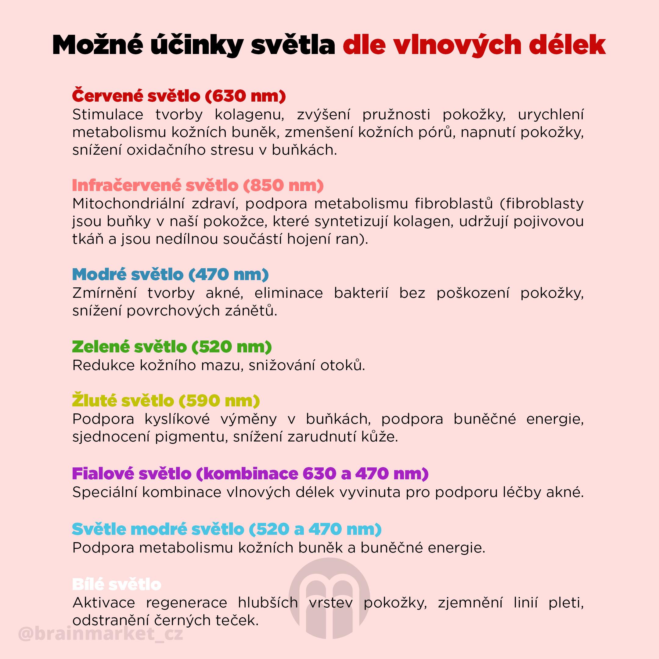 mozne-ucinky-svetla-dle-vlnovych-delek-infografika-brainmarket-cz_1