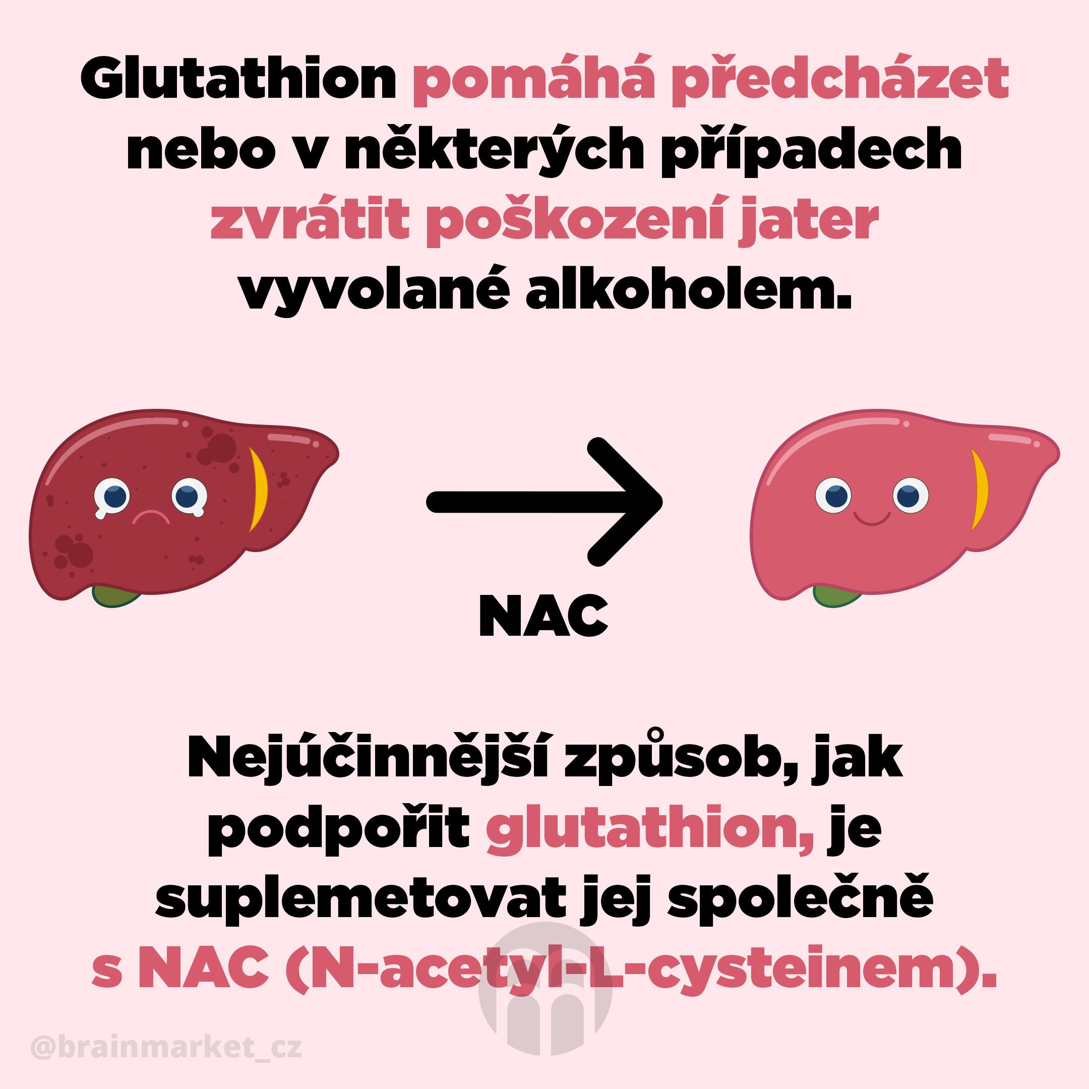 poskozeni_jater_NAC_Infografika_Instagram_BrainMarket