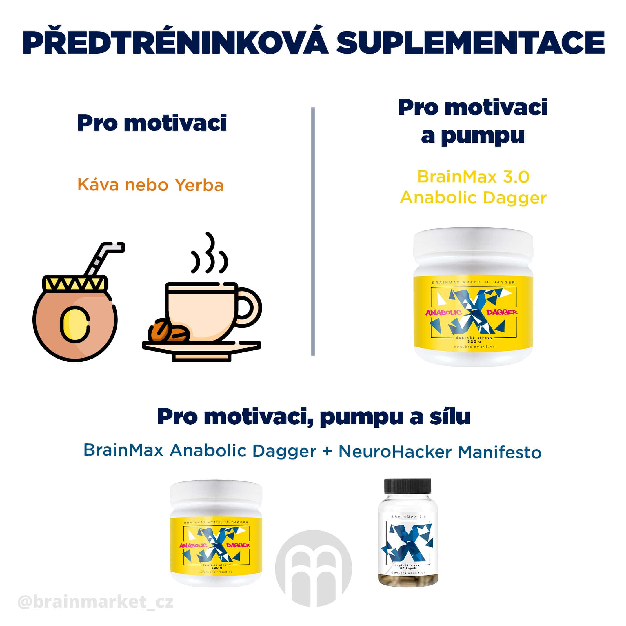 predtreninkova_suplementace_Infografika_Instagram_BrainMarket-min